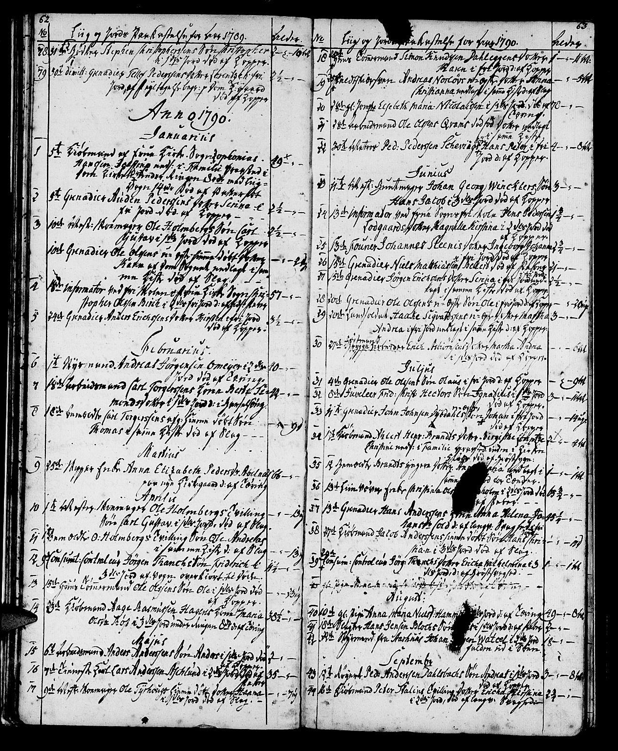 SAT, Ministerialprotokoller, klokkerbøker og fødselsregistre - Sør-Trøndelag, 602/L0134: Klokkerbok nr. 602C02, 1759-1812, s. 62-63