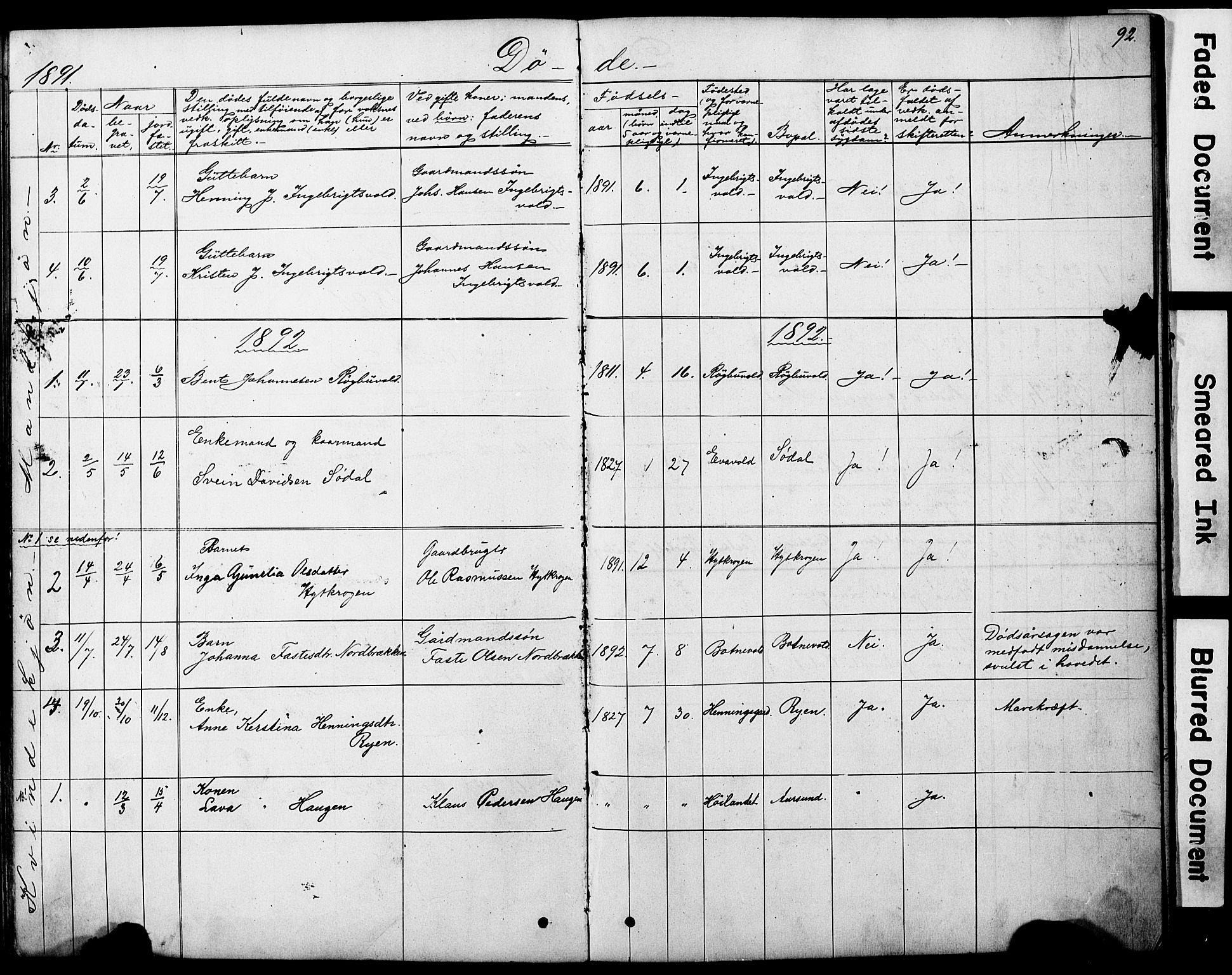 SAT, Ministerialprotokoller, klokkerbøker og fødselsregistre - Sør-Trøndelag, 683/L0949: Klokkerbok nr. 683C01, 1880-1896, s. 92