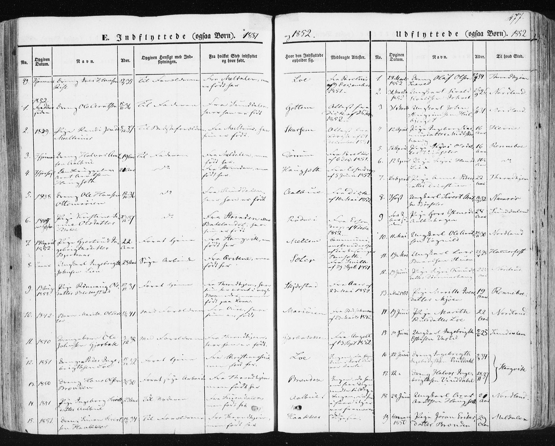 SAT, Ministerialprotokoller, klokkerbøker og fødselsregistre - Sør-Trøndelag, 678/L0899: Ministerialbok nr. 678A08, 1848-1872, s. 477