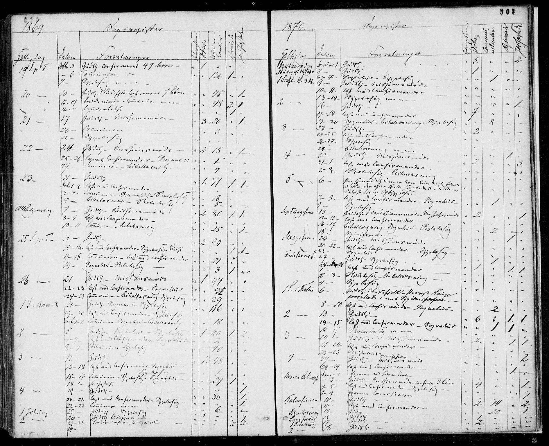 SAKO, Gjerpen kirkebøker, F/Fa/L0008b: Ministerialbok nr. 8B, 1857-1871, s. 503