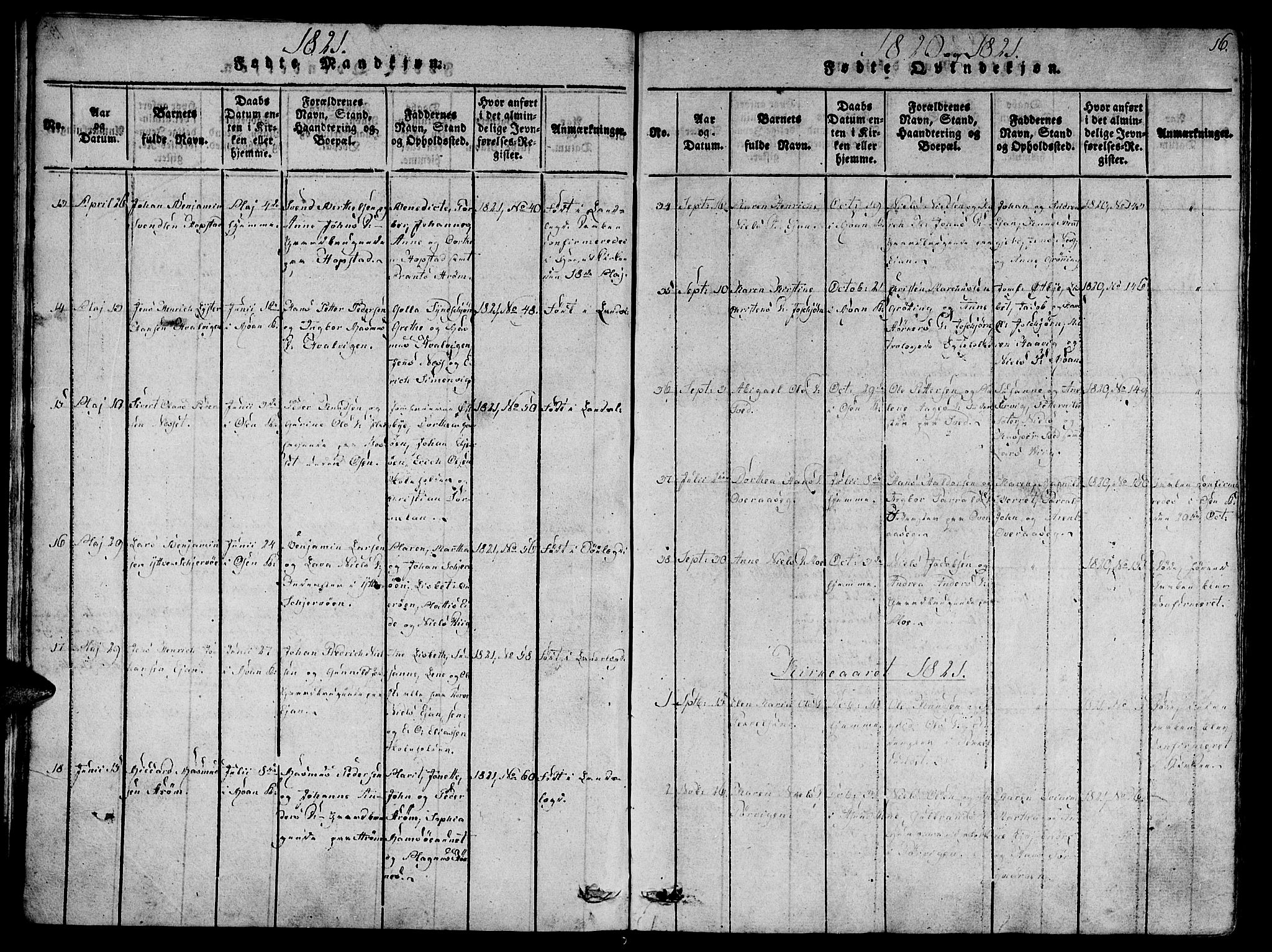 SAT, Ministerialprotokoller, klokkerbøker og fødselsregistre - Sør-Trøndelag, 657/L0702: Ministerialbok nr. 657A03, 1818-1831, s. 16