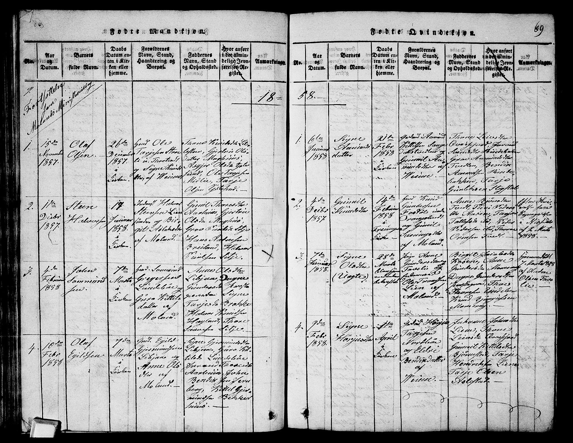 SAKO, Fyresdal kirkebøker, G/Ga/L0003: Klokkerbok nr. I 3, 1815-1863, s. 69