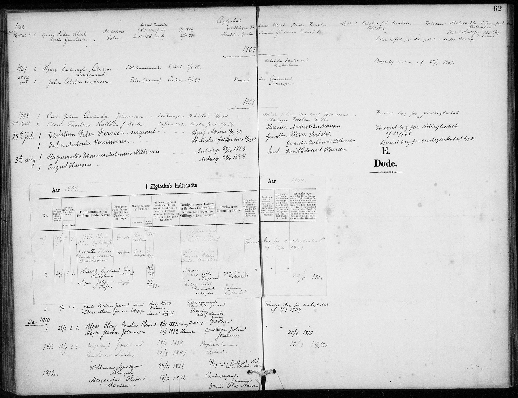 SAB, Den norske sjømannsmisjon i utlandet/Antwerpen, H/Ha/L0002: Ministerialbok nr. A 2, 1887-1913, s. 62