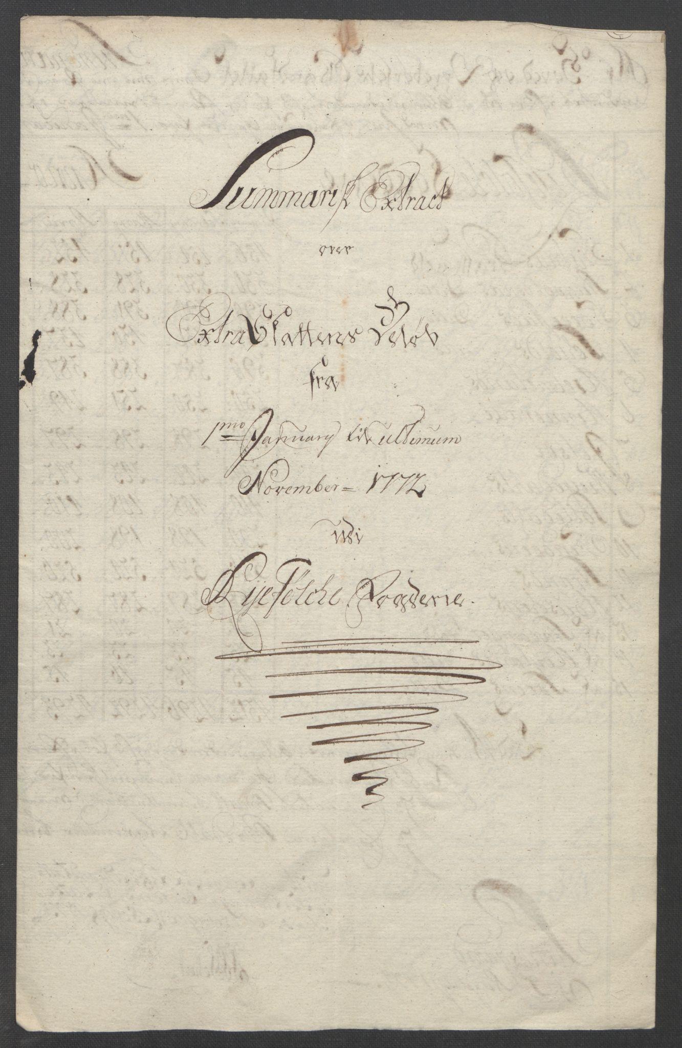 RA, Rentekammeret inntil 1814, Reviderte regnskaper, Fogderegnskap, R47/L2972: Ekstraskatten Ryfylke, 1762-1780, s. 301