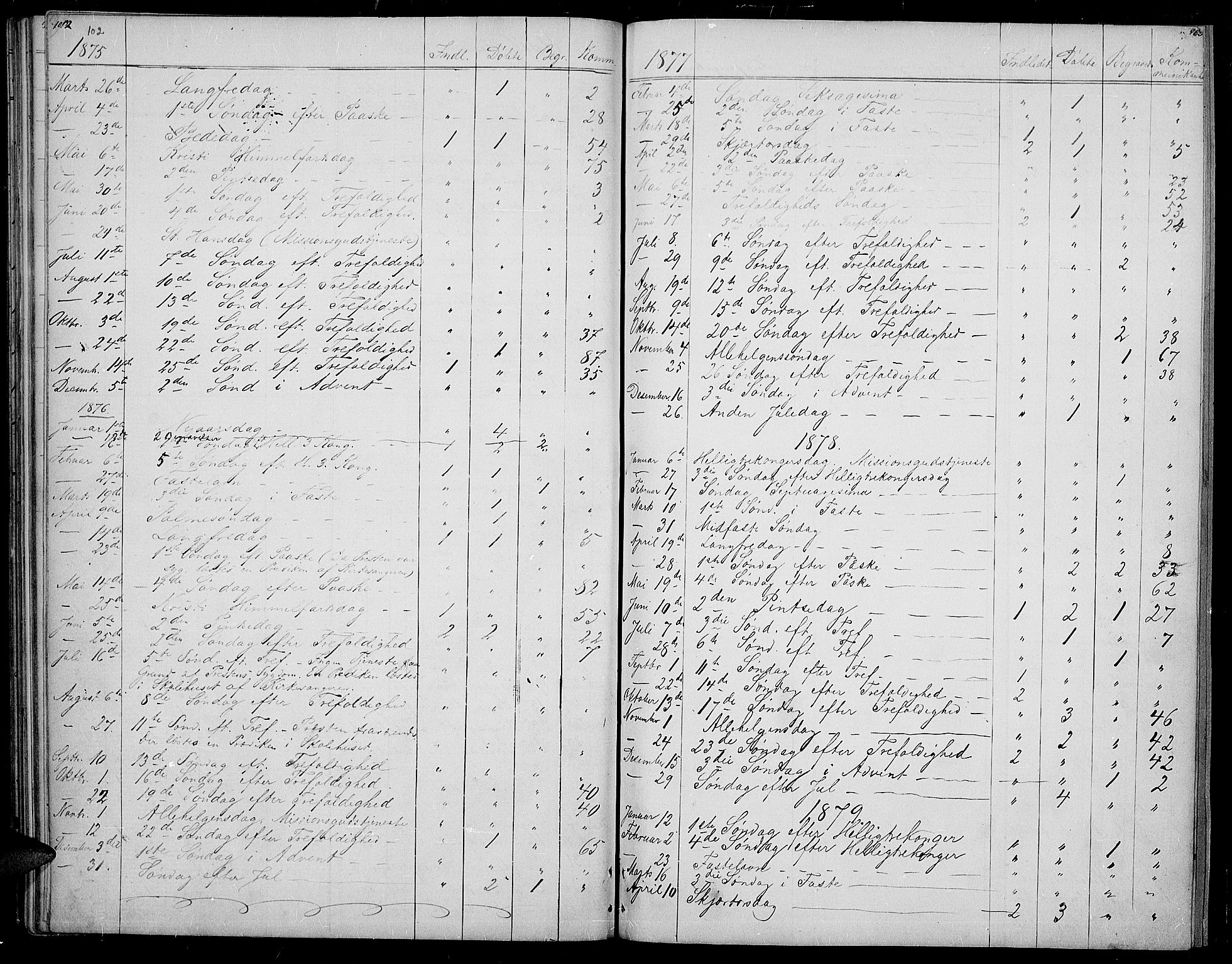 SAH, Øystre Slidre prestekontor, Klokkerbok nr. 2, 1866-1886, s. 102-103