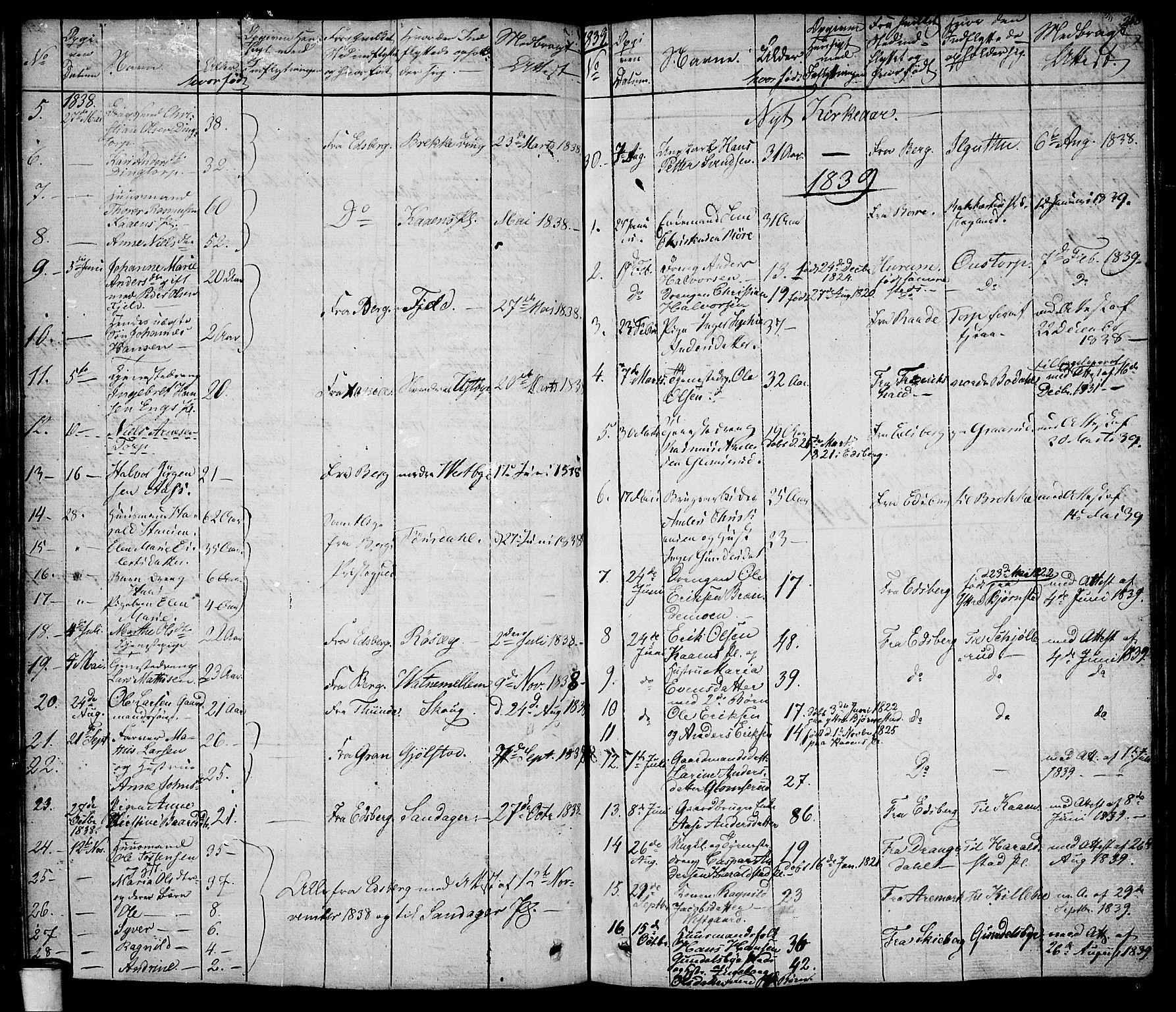 SAO, Rakkestad prestekontor Kirkebøker, F/Fa/L0007: Ministerialbok nr. I 7, 1825-1841, s. 258