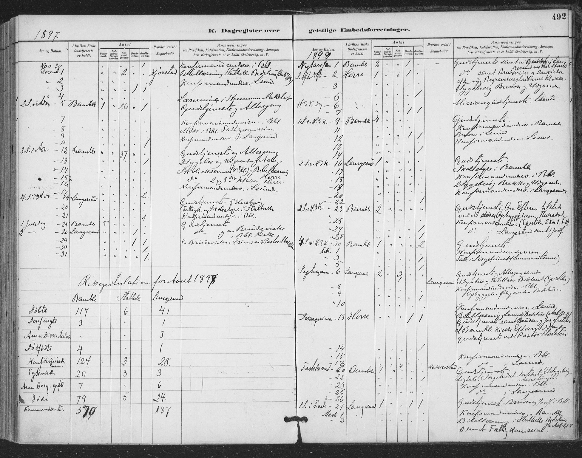 SAKO, Bamble kirkebøker, F/Fa/L0008: Ministerialbok nr. I 8, 1888-1900, s. 492