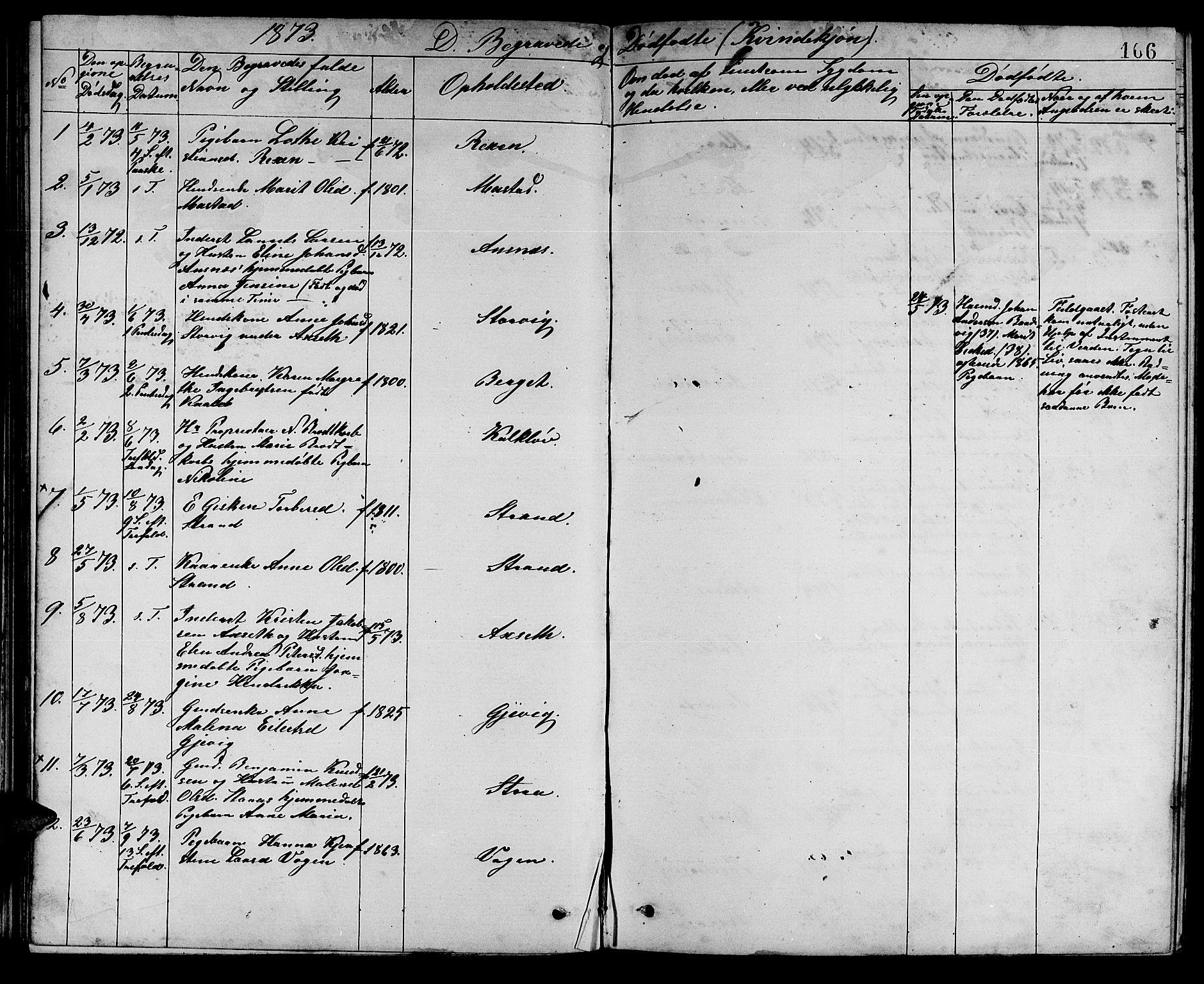 SAT, Ministerialprotokoller, klokkerbøker og fødselsregistre - Sør-Trøndelag, 637/L0561: Klokkerbok nr. 637C02, 1873-1882, s. 166