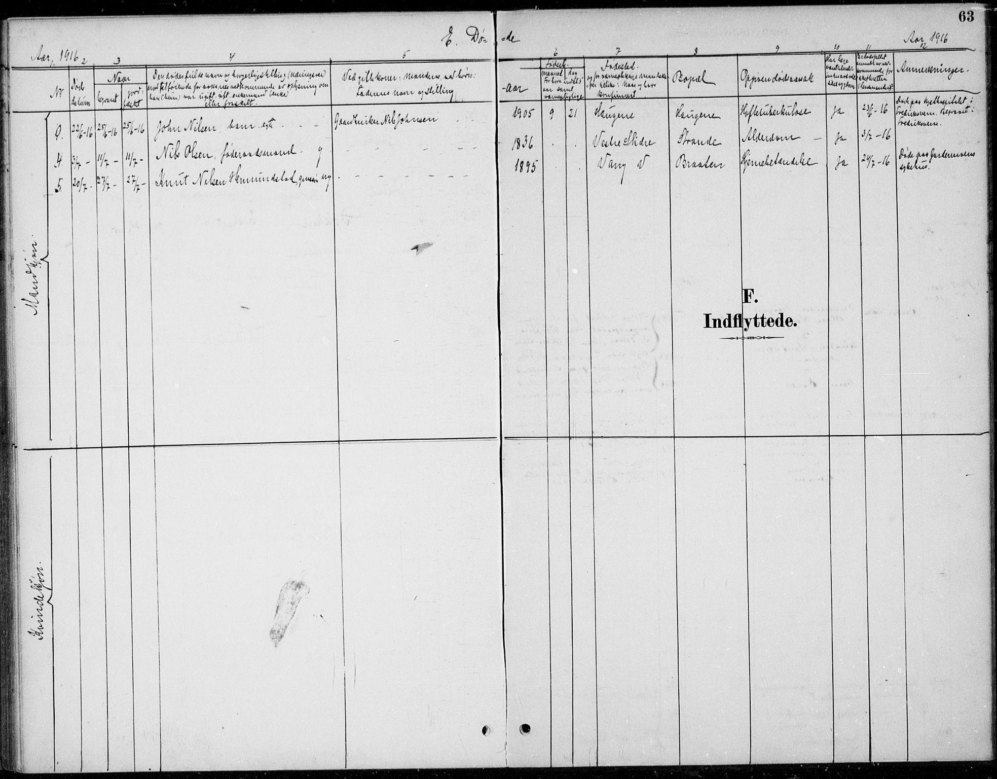 SAH, Øystre Slidre prestekontor, Ministerialbok nr. 5, 1887-1916, s. 63