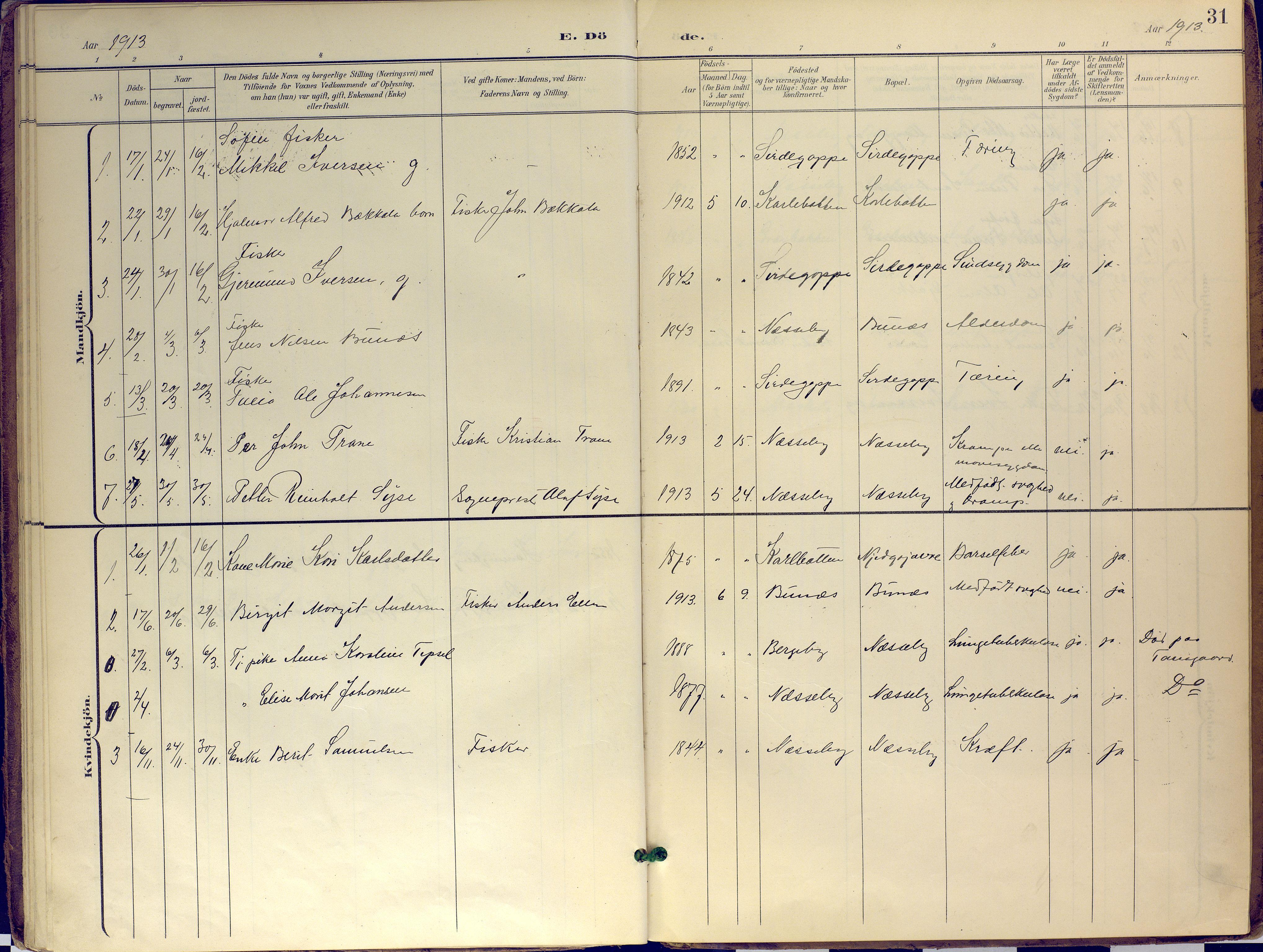 SATØ, Nesseby sokneprestkontor, H/Ha/L0007kirke: Ministerialbok nr. 7, 1898-1921, s. 31