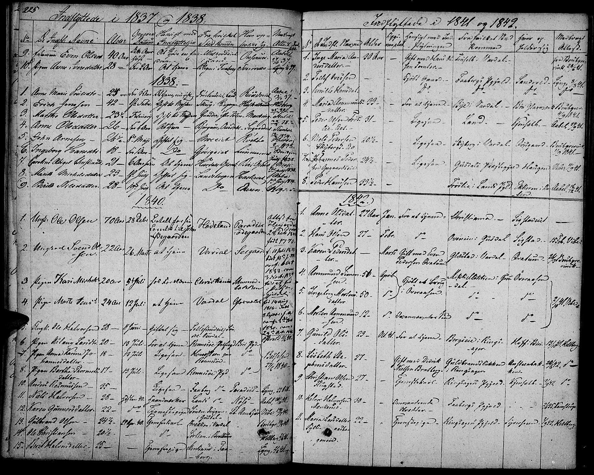 SAH, Biri prestekontor, Ministerialbok nr. 4, 1829-1842, s. 225