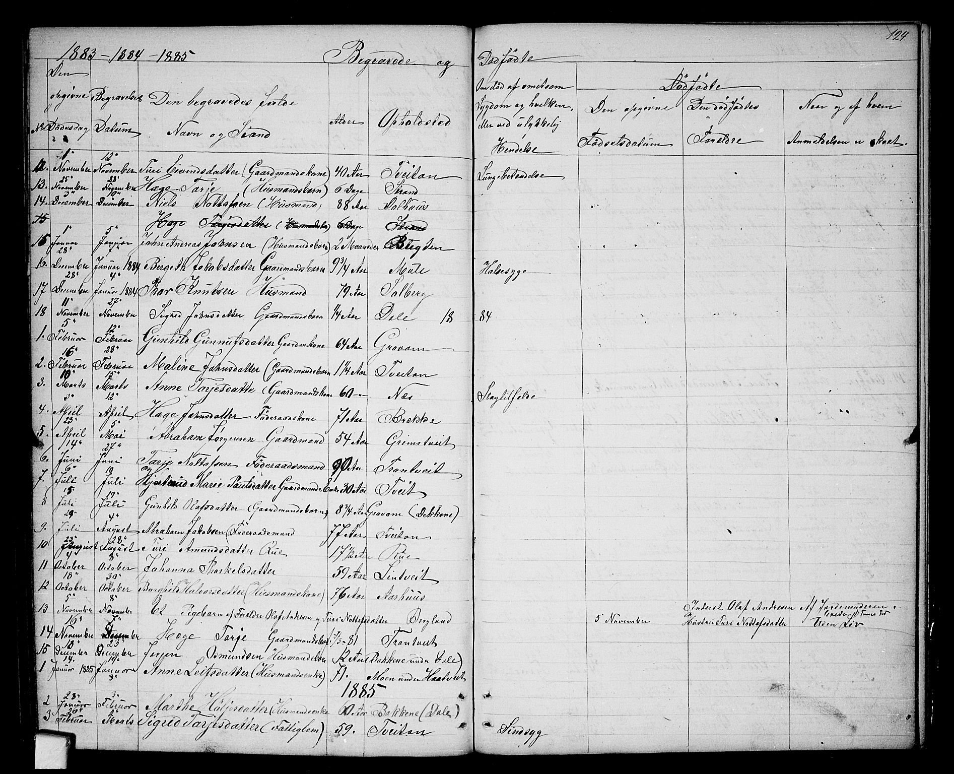 SAKO, Nissedal kirkebøker, G/Ga/L0002: Klokkerbok nr. I 2, 1861-1887, s. 124