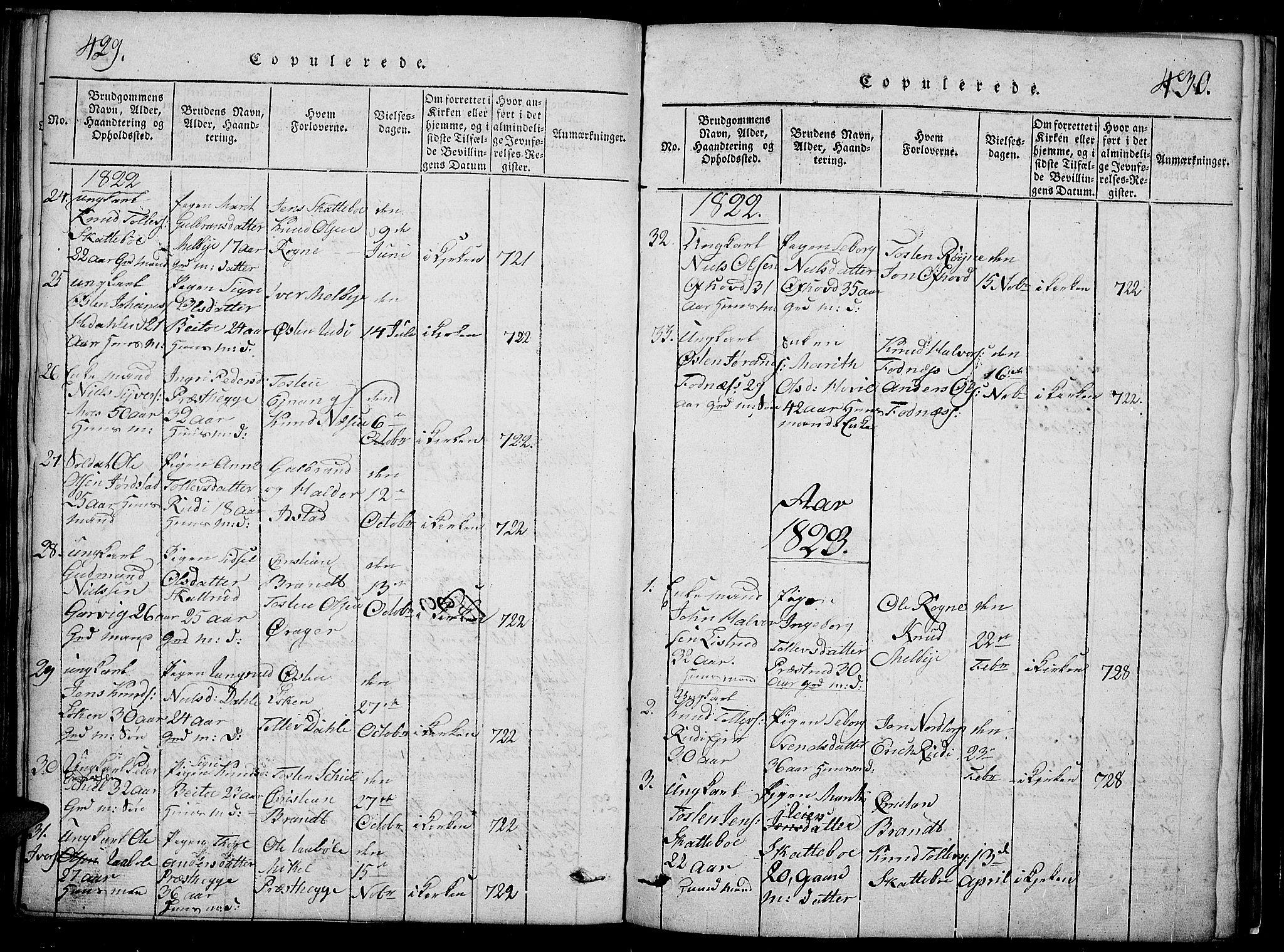 SAH, Slidre prestekontor, Klokkerbok nr. 2, 1814-1839, s. 429-430