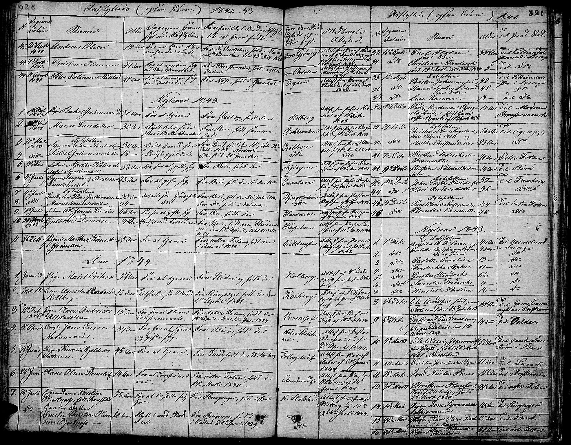 SAH, Vardal prestekontor, H/Ha/Hab/L0004: Klokkerbok nr. 4, 1831-1853, s. 321