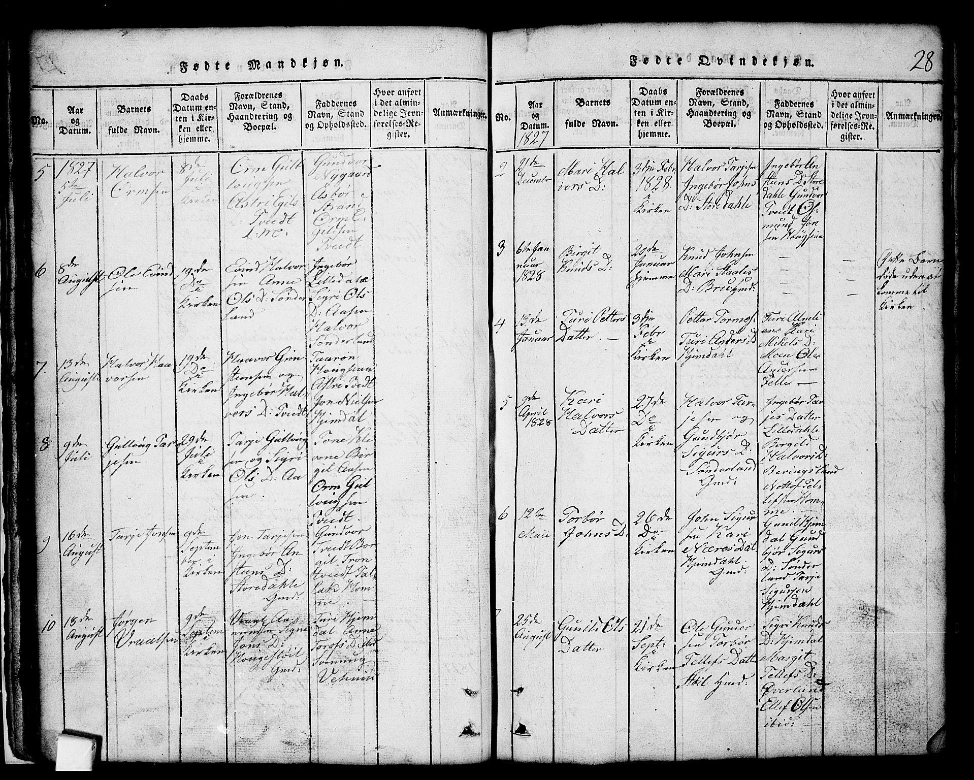 SAKO, Nissedal kirkebøker, G/Gb/L0001: Klokkerbok nr. II 1, 1814-1862, s. 28