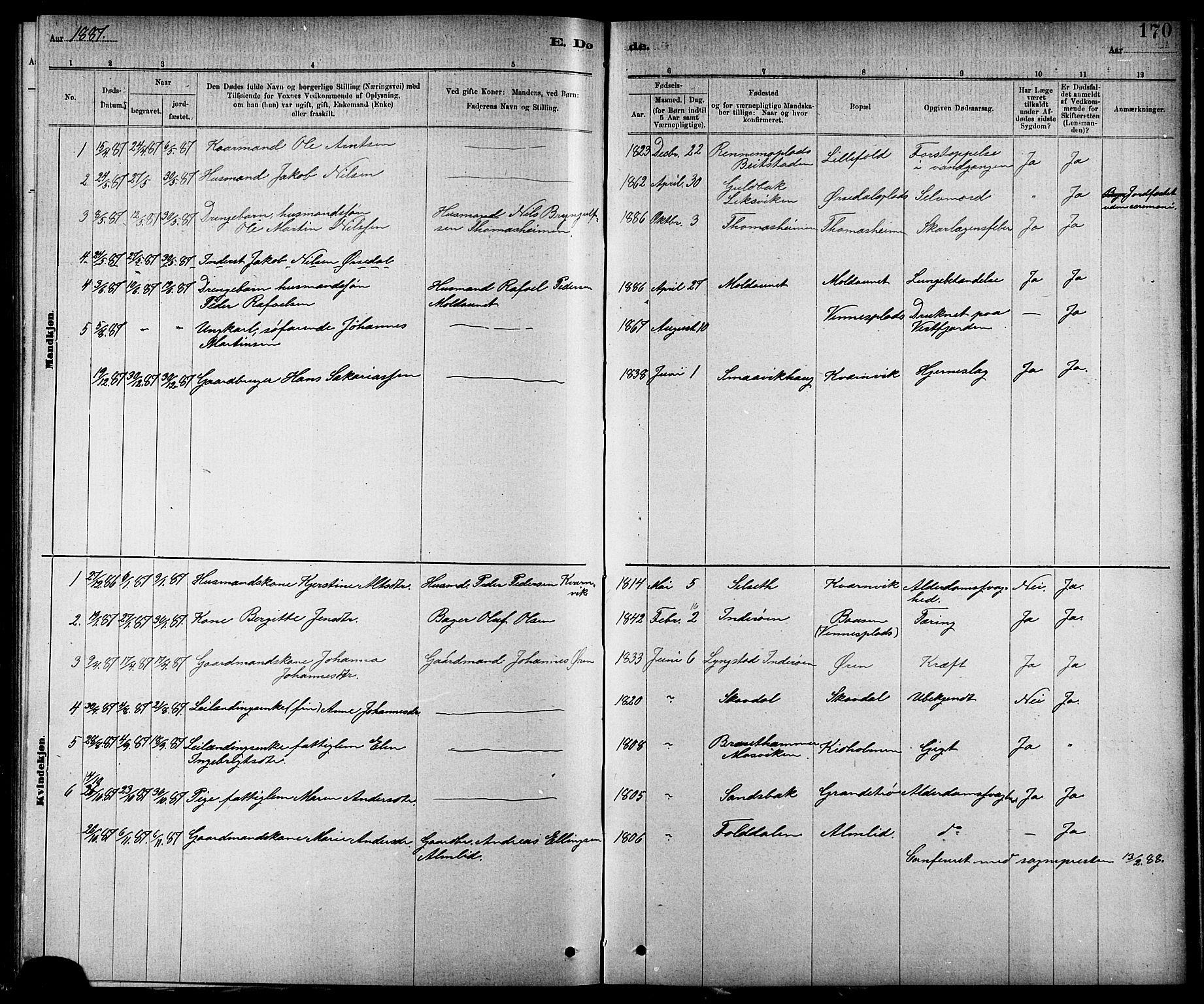 SAT, Ministerialprotokoller, klokkerbøker og fødselsregistre - Nord-Trøndelag, 744/L0423: Klokkerbok nr. 744C02, 1886-1905, s. 170