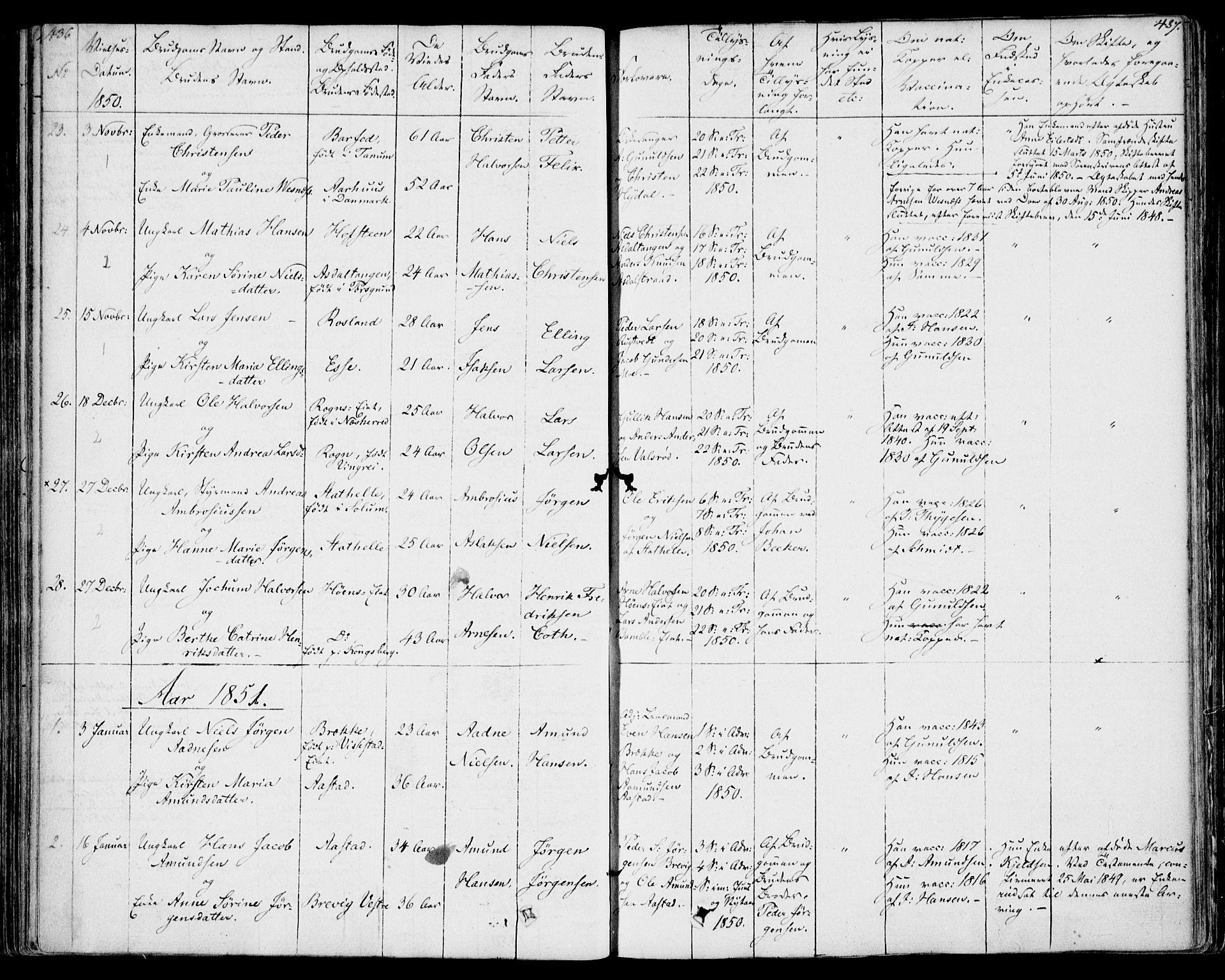 SAKO, Bamble kirkebøker, F/Fa/L0004: Ministerialbok nr. I 4, 1834-1853, s. 436-437