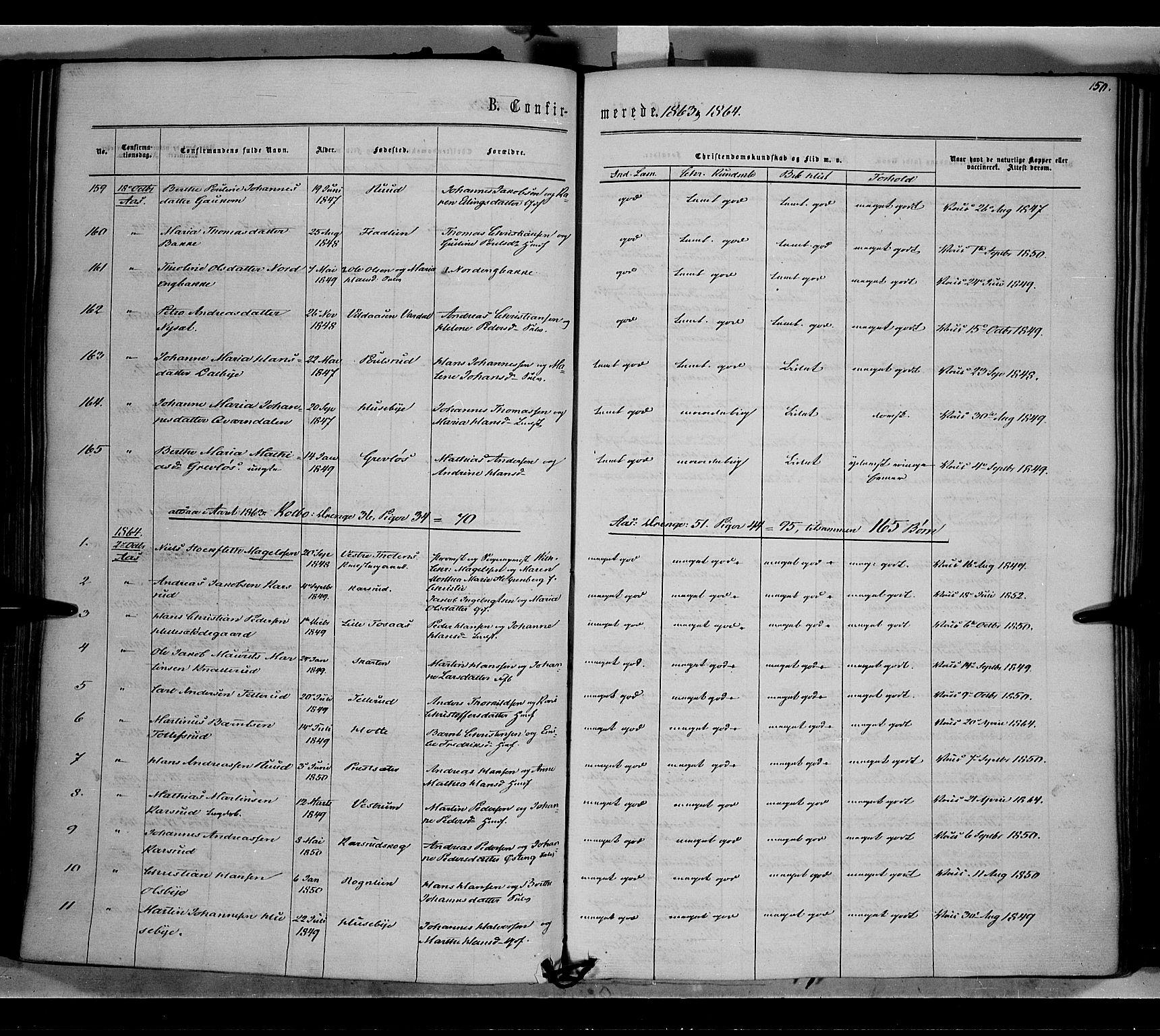 SAH, Vestre Toten prestekontor, H/Ha/Haa/L0007: Ministerialbok nr. 7, 1862-1869, s. 150