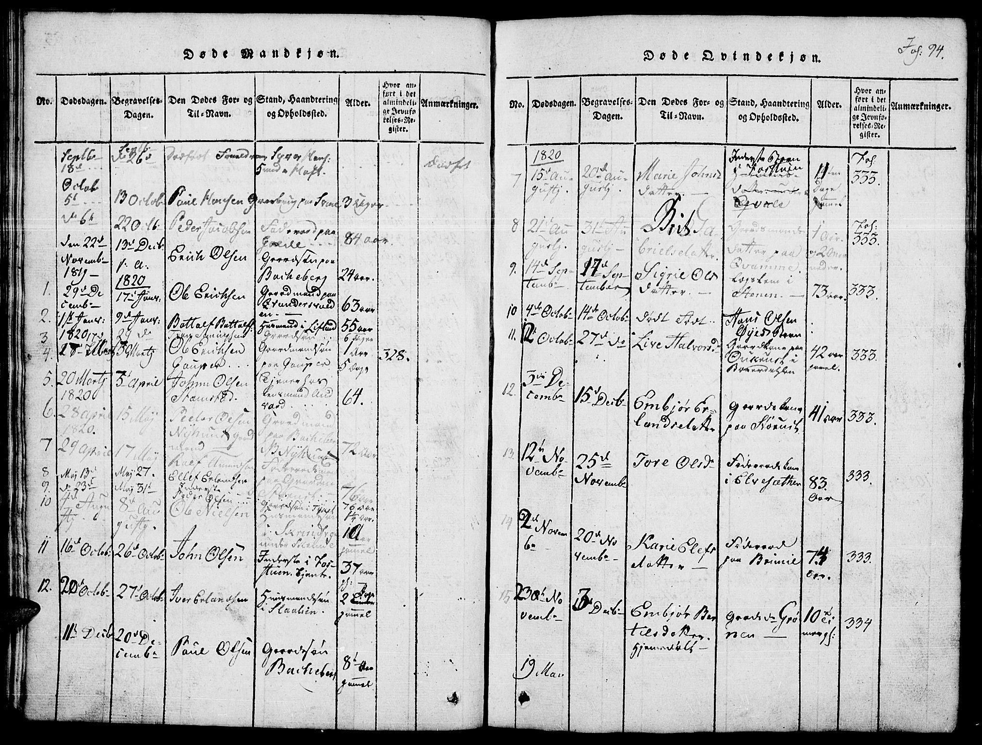 SAH, Lom prestekontor, L/L0001: Klokkerbok nr. 1, 1815-1836, s. 94