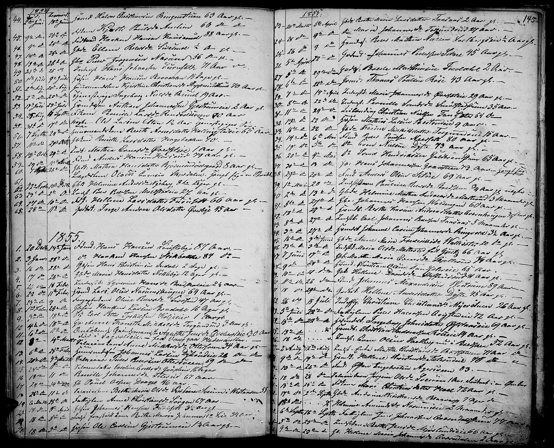SAH, Vestre Toten prestekontor, H/Ha/Hab/L0005: Klokkerbok nr. 5, 1854-1870, s. 145