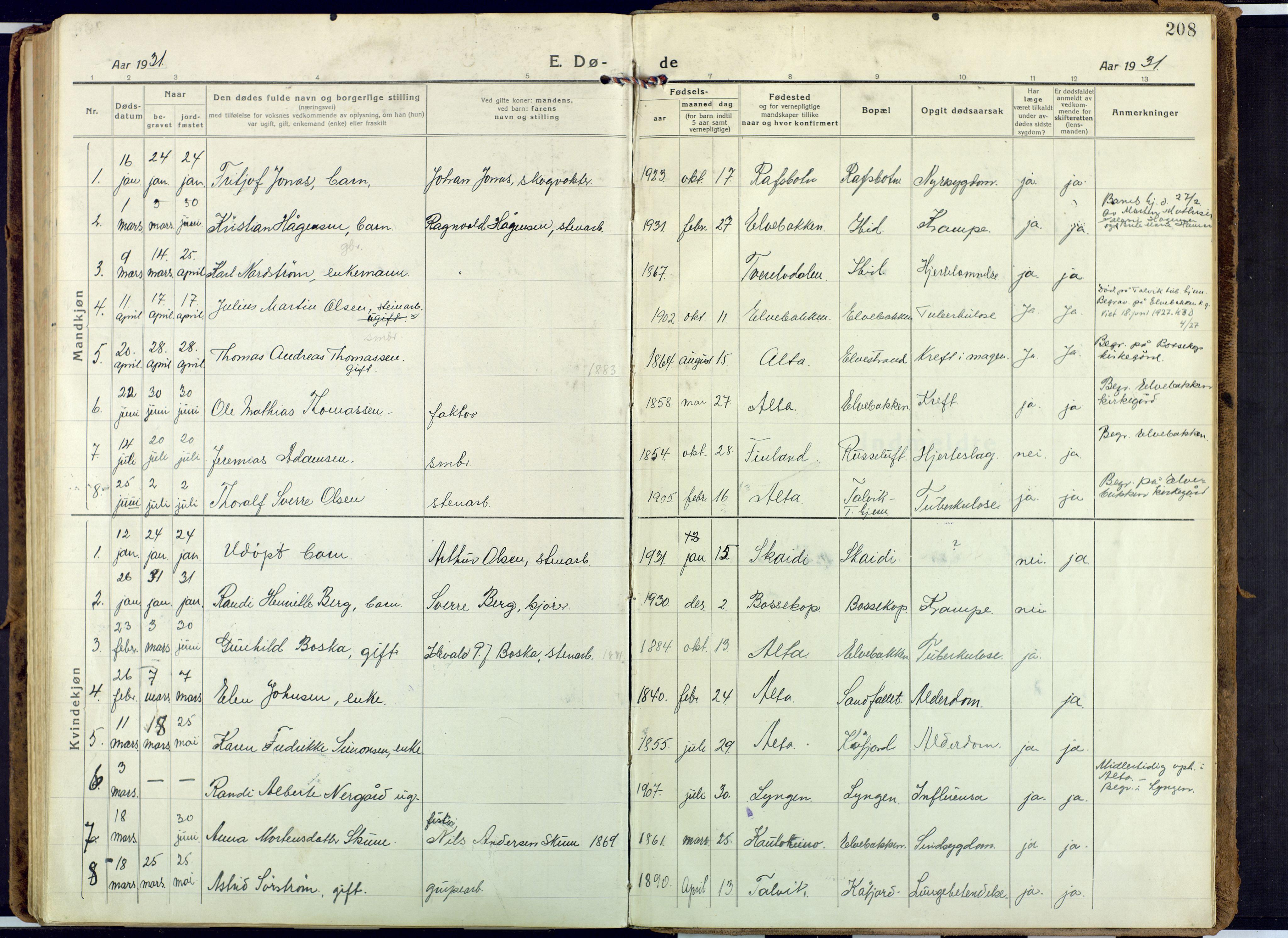 SATØ, Alta sokneprestembete, Ministerialbok nr. 6, 1918-1931, s. 208