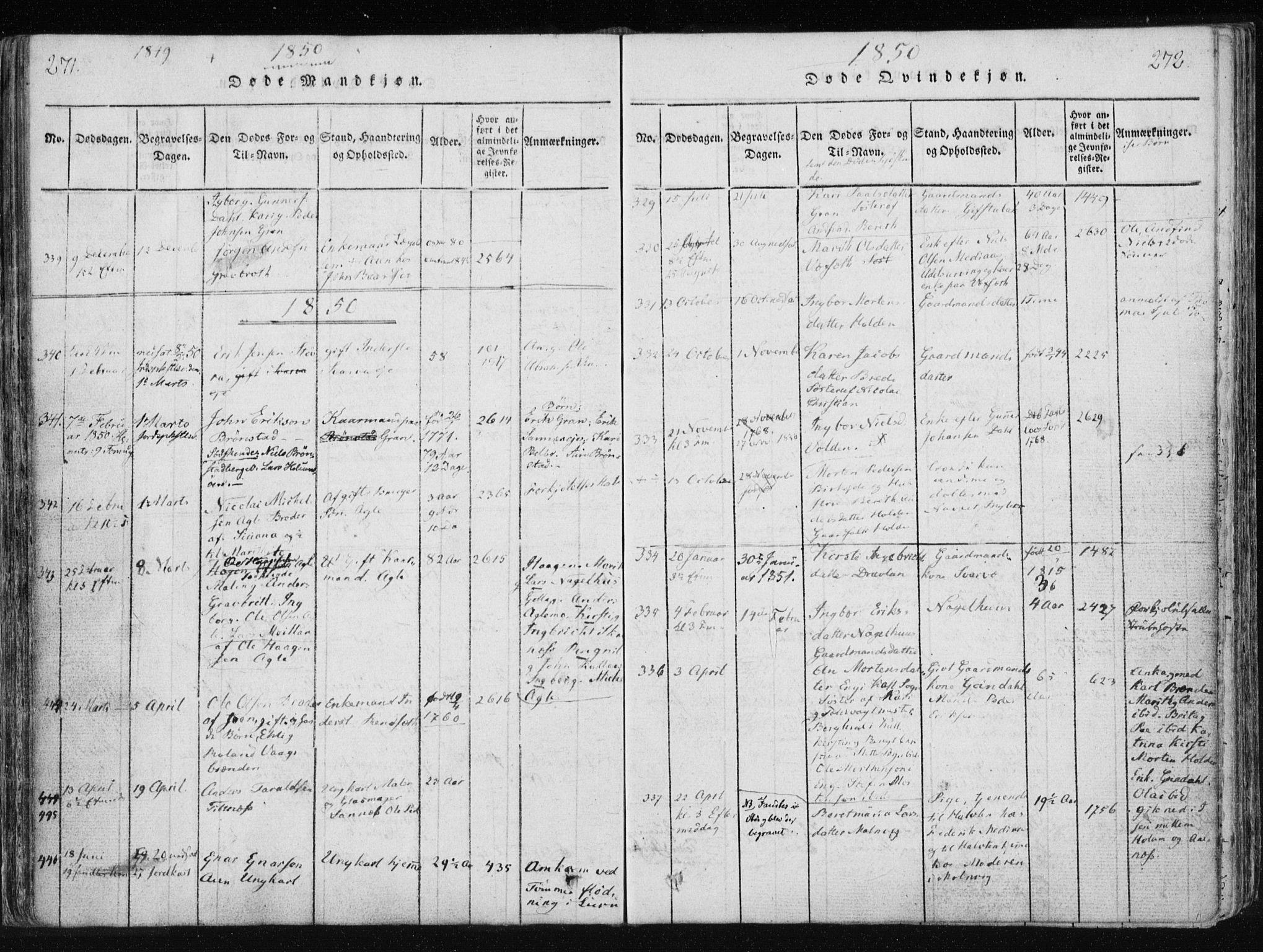 SAT, Ministerialprotokoller, klokkerbøker og fødselsregistre - Nord-Trøndelag, 749/L0469: Ministerialbok nr. 749A03, 1817-1857, s. 271-272