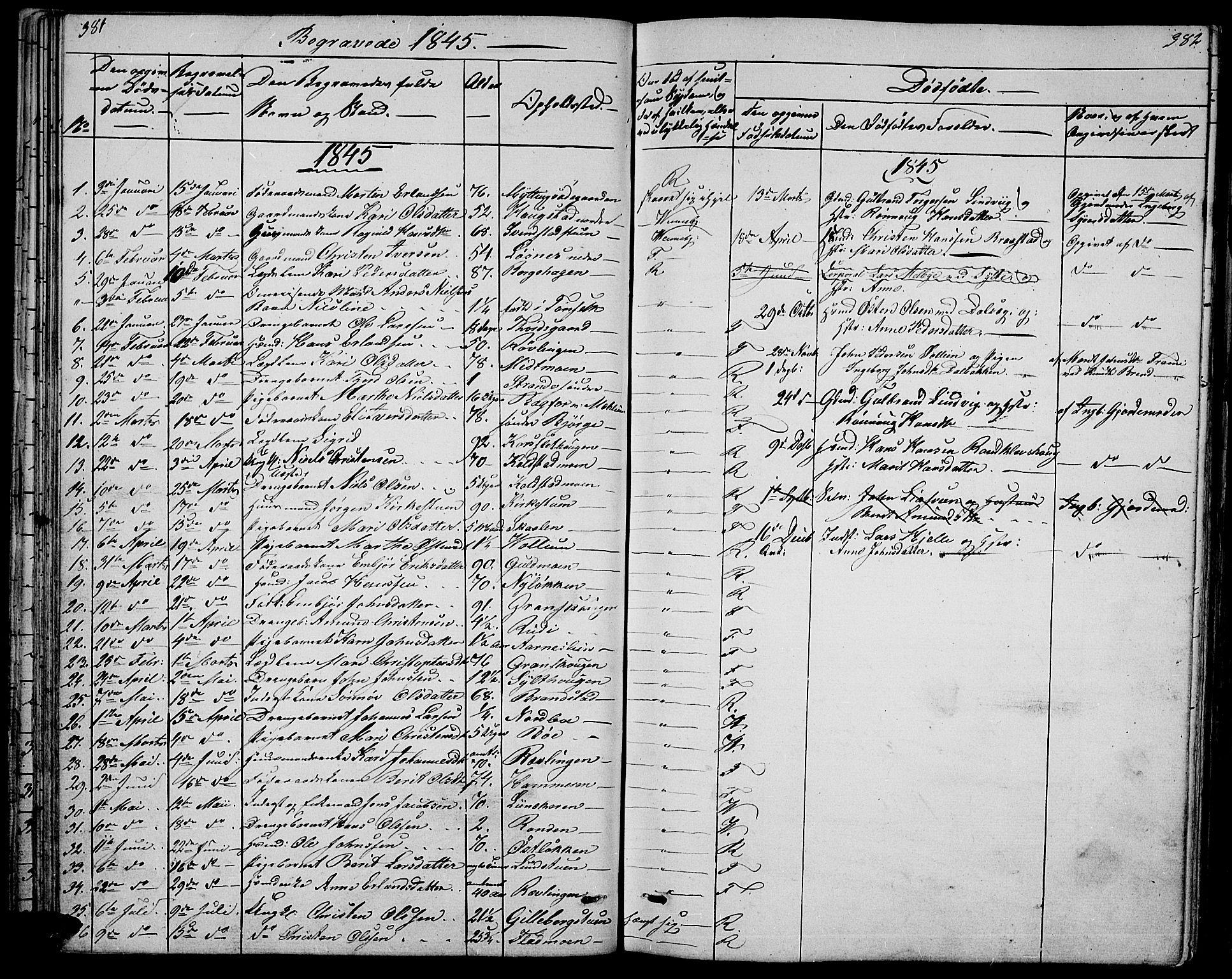 SAH, Ringebu prestekontor, Klokkerbok nr. 2, 1839-1853, s. 381-382