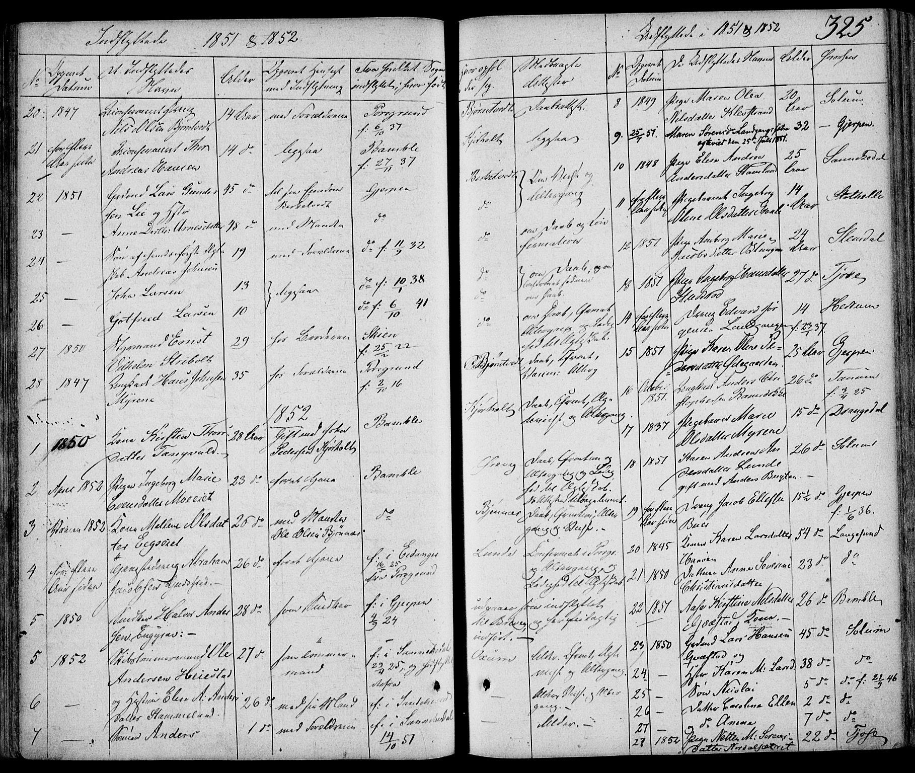 SAKO, Eidanger kirkebøker, F/Fa/L0008: Ministerialbok nr. 8, 1831-1858, s. 325