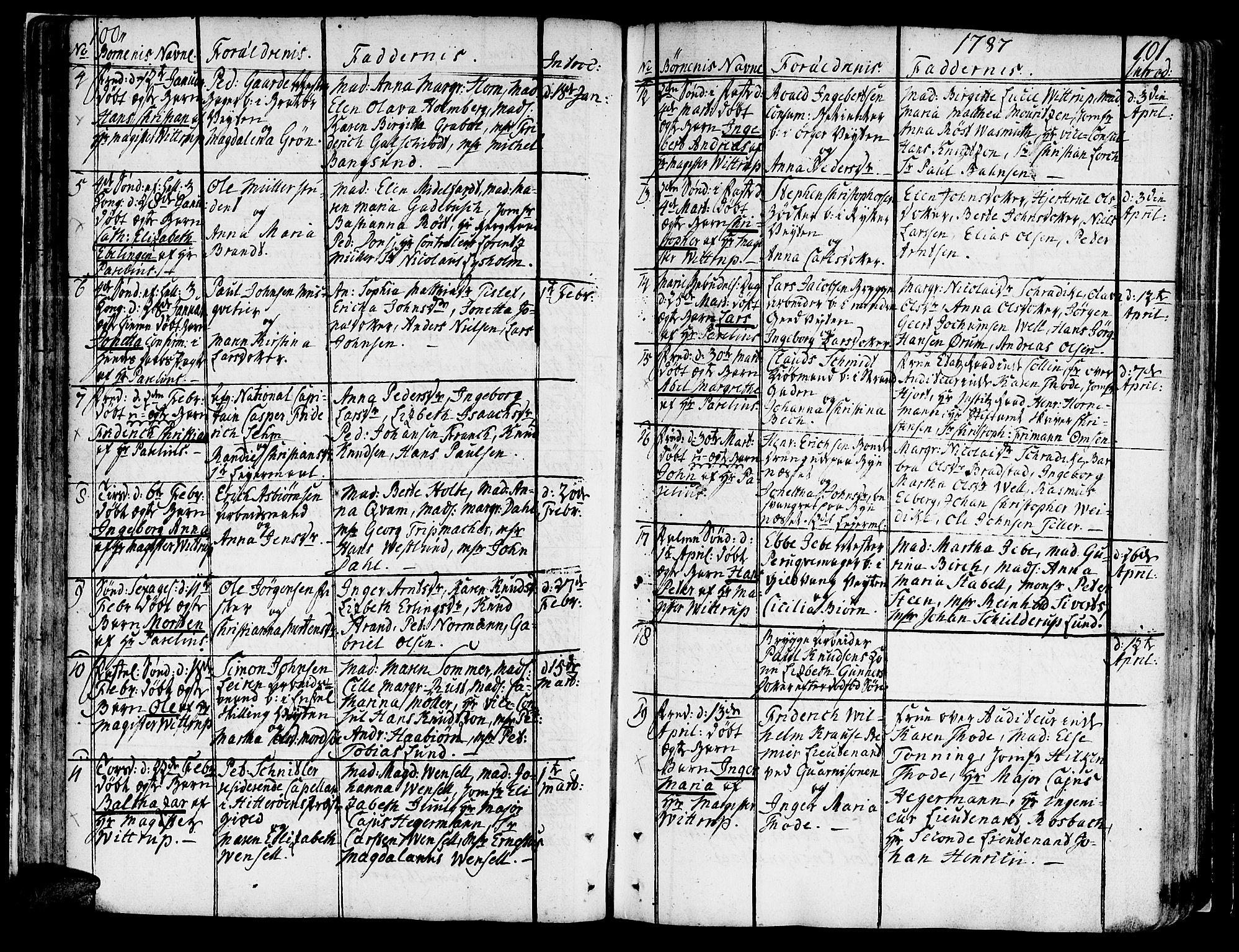 SAT, Ministerialprotokoller, klokkerbøker og fødselsregistre - Sør-Trøndelag, 602/L0104: Ministerialbok nr. 602A02, 1774-1814, s. 100-101