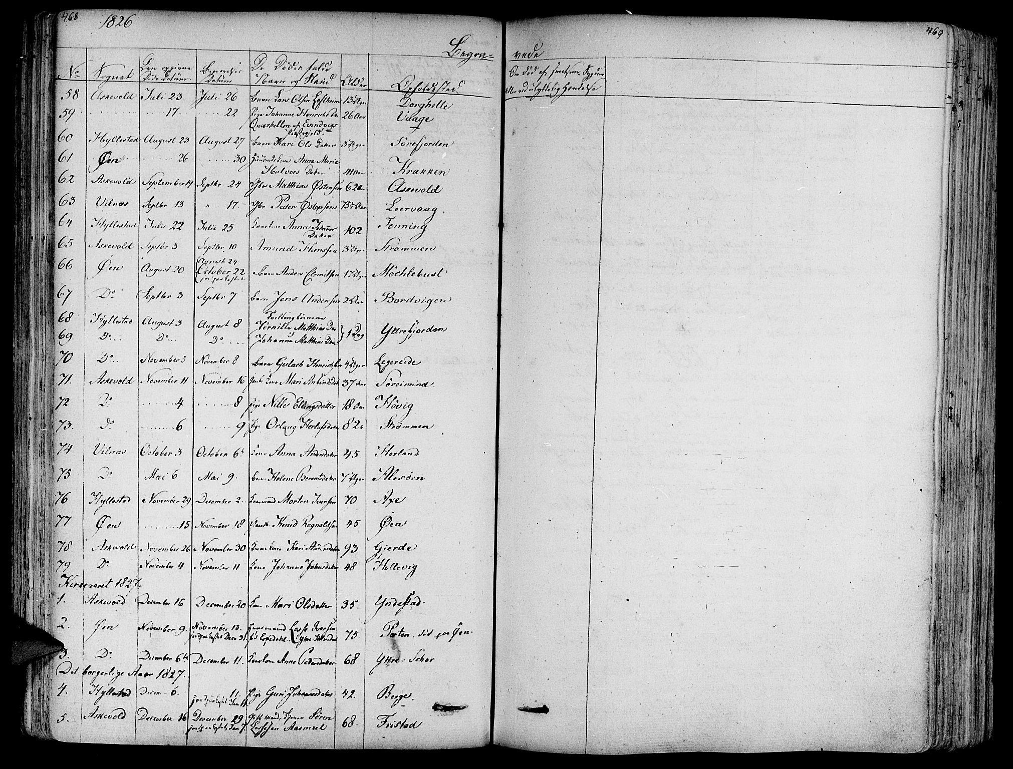 SAB, Askvoll Sokneprestembete, Ministerialbok nr. A 10, 1821-1844, s. 468-469