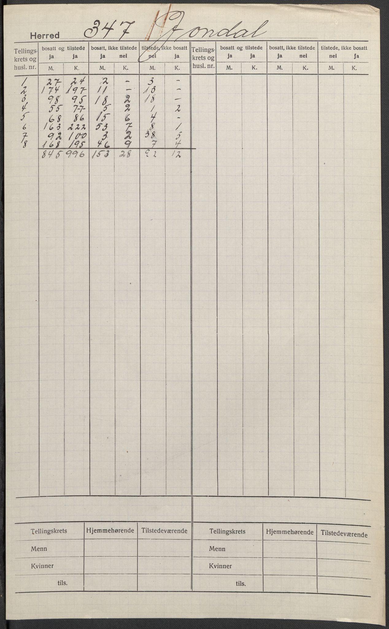SAB, Folketelling 1920 for 1227 Jondal herred, 1920, s. 1