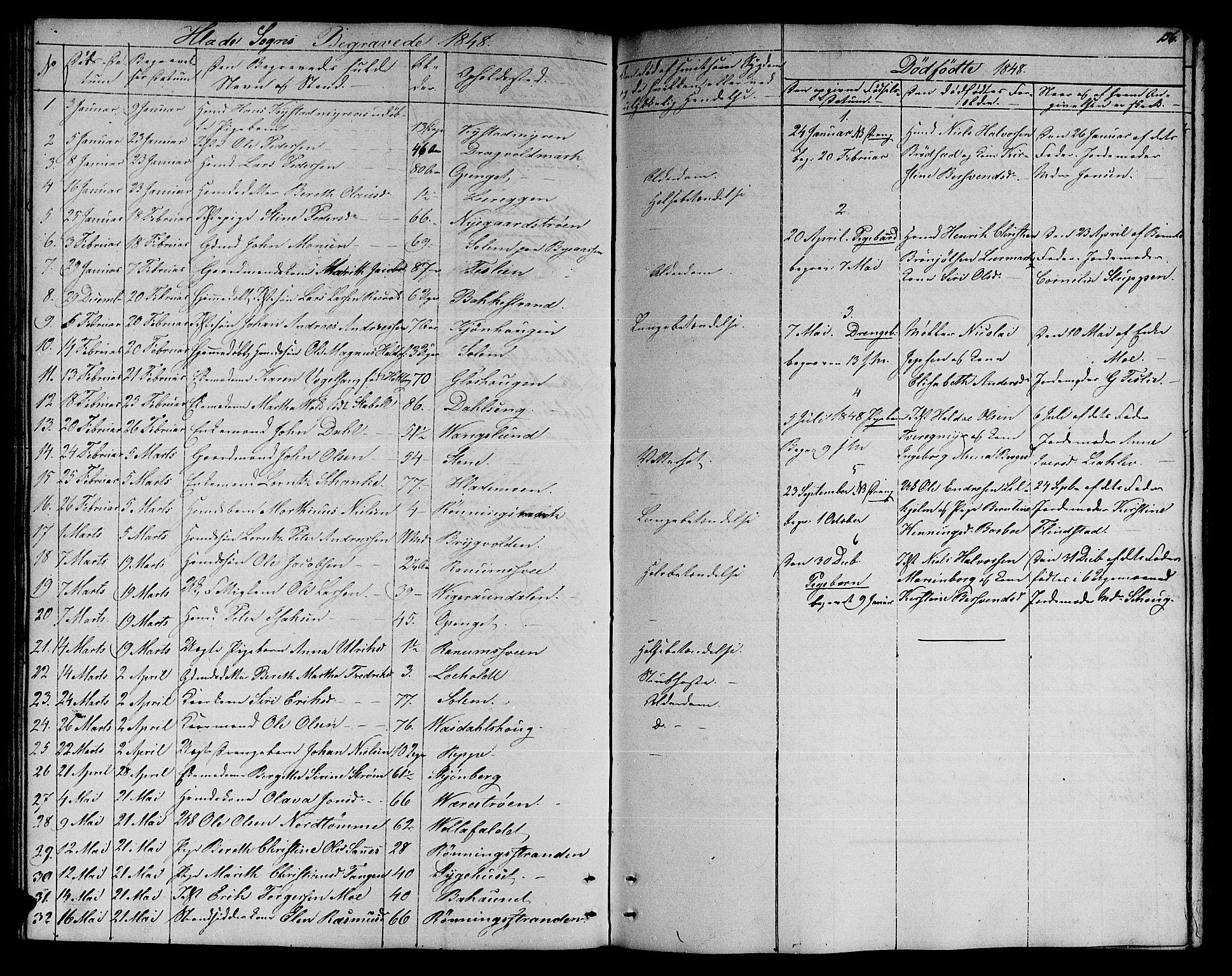 SAT, Ministerialprotokoller, klokkerbøker og fødselsregistre - Sør-Trøndelag, 606/L0309: Klokkerbok nr. 606C05, 1841-1849, s. 156
