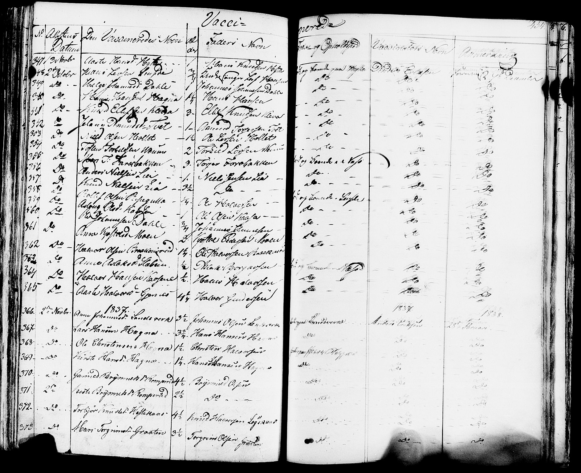 SAKO, Sauherad kirkebøker, F/Fa/L0006: Ministerialbok nr. I 6, 1827-1850, s. 434