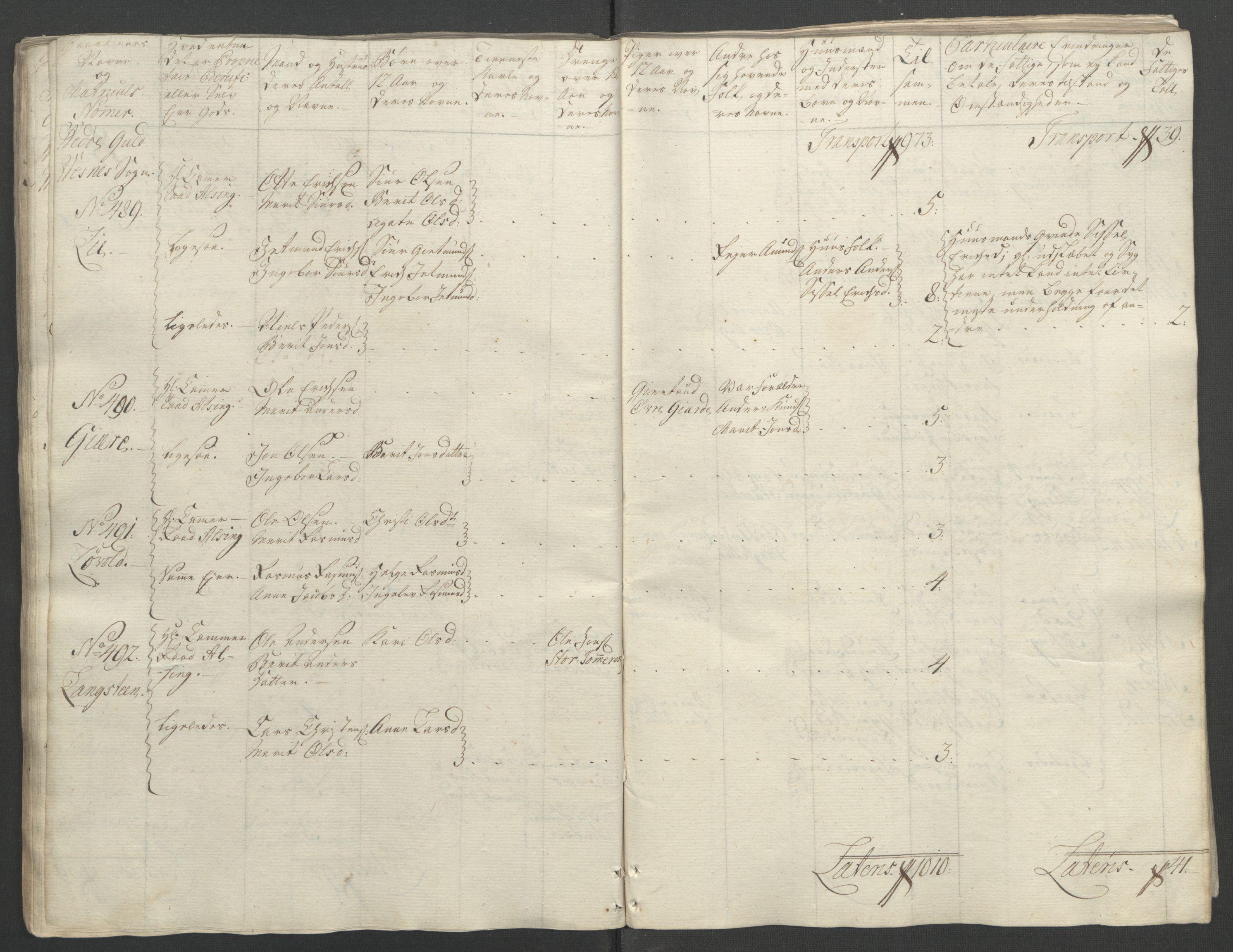 RA, Rentekammeret inntil 1814, Reviderte regnskaper, Fogderegnskap, R55/L3730: Ekstraskatten Romsdal, 1762-1763, s. 94