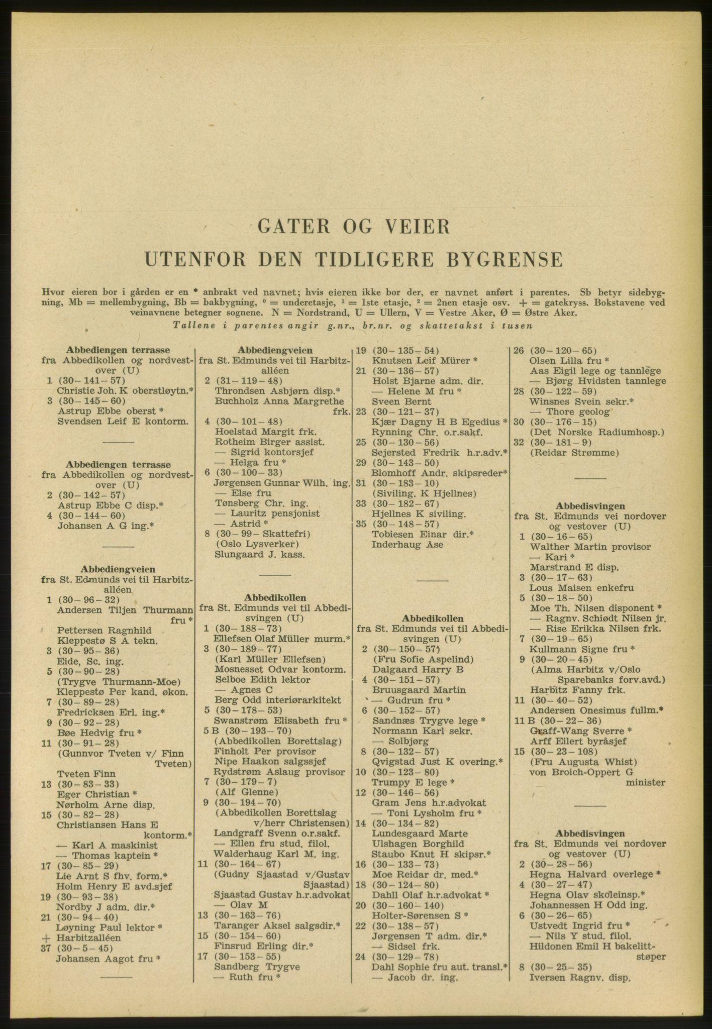 PUBL, Kristiania/Oslo adressebok, 1953, s. 3