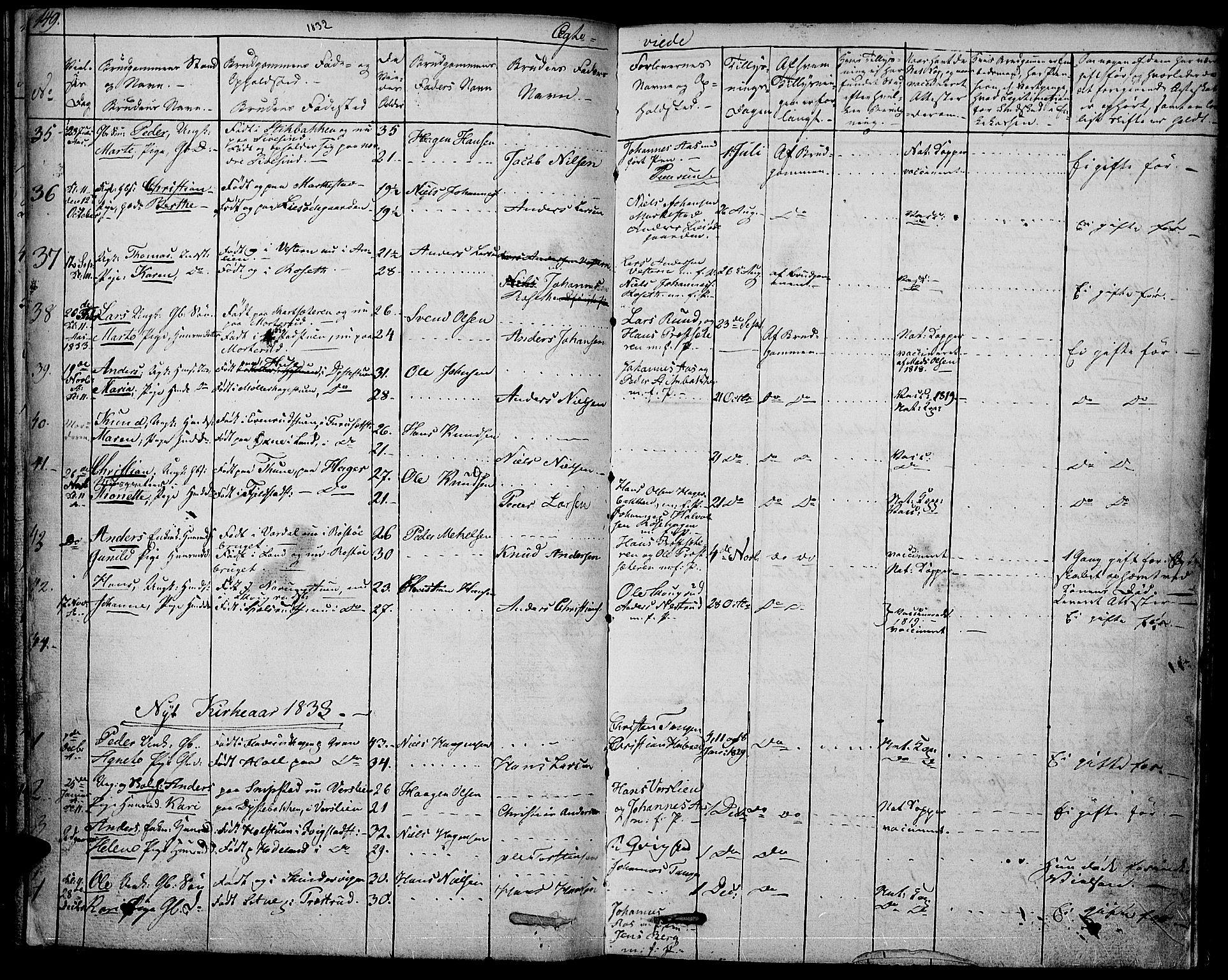 SAH, Vestre Toten prestekontor, Ministerialbok nr. 2, 1825-1837, s. 149