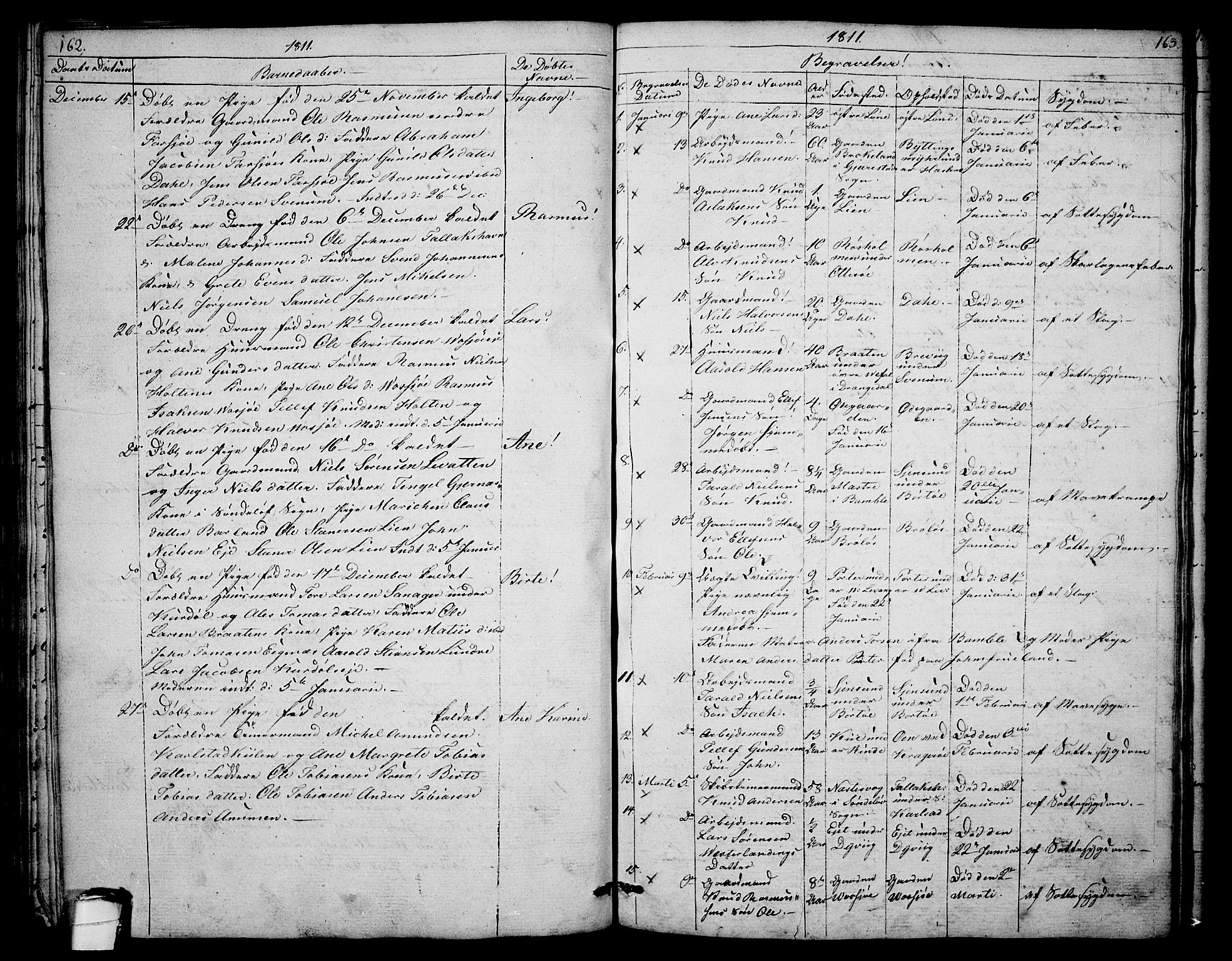 SAKO, Sannidal kirkebøker, F/Fa/L0003: Ministerialbok nr. 3, 1803-1813, s. 162-163