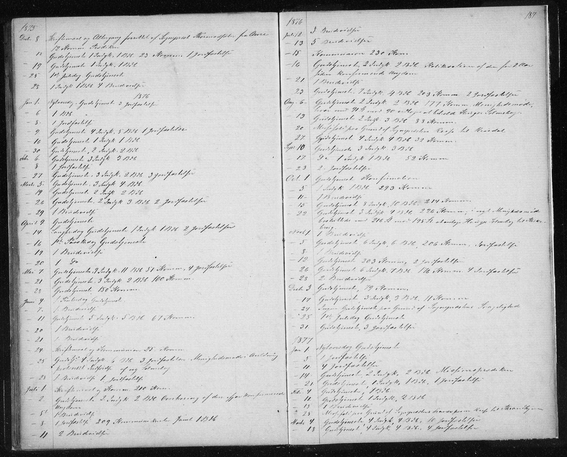 SAT, Ministerialprotokoller, klokkerbøker og fødselsregistre - Sør-Trøndelag, 630/L0503: Klokkerbok nr. 630C01, 1869-1878, s. 187