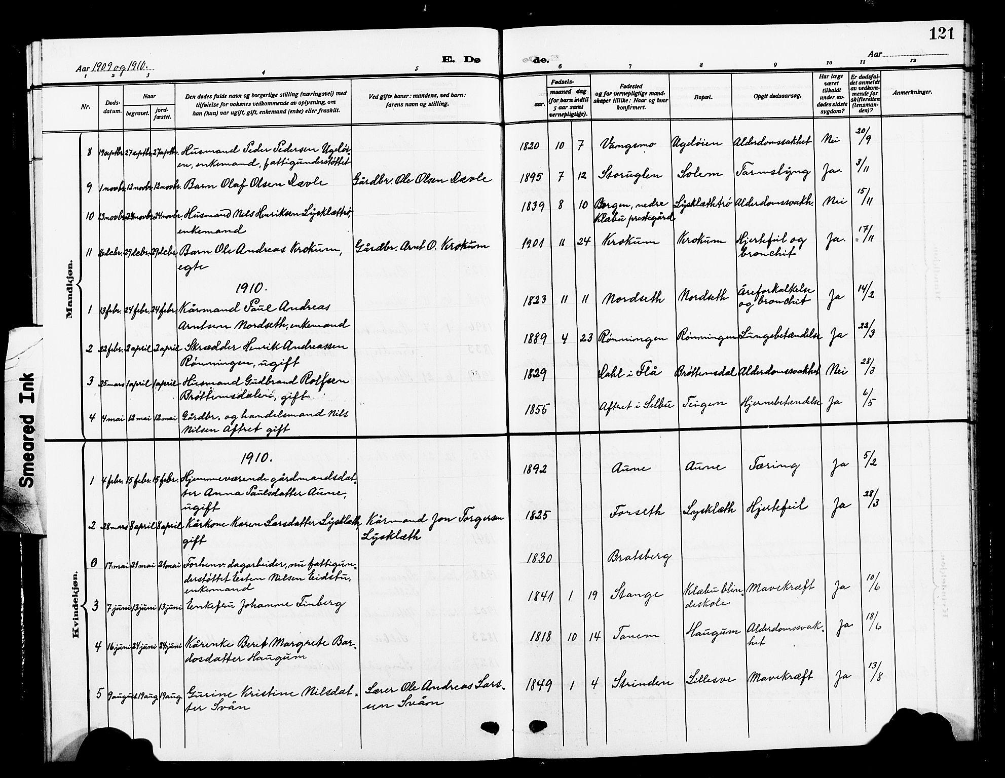 SAT, Ministerialprotokoller, klokkerbøker og fødselsregistre - Sør-Trøndelag, 618/L0453: Klokkerbok nr. 618C04, 1907-1925, s. 121