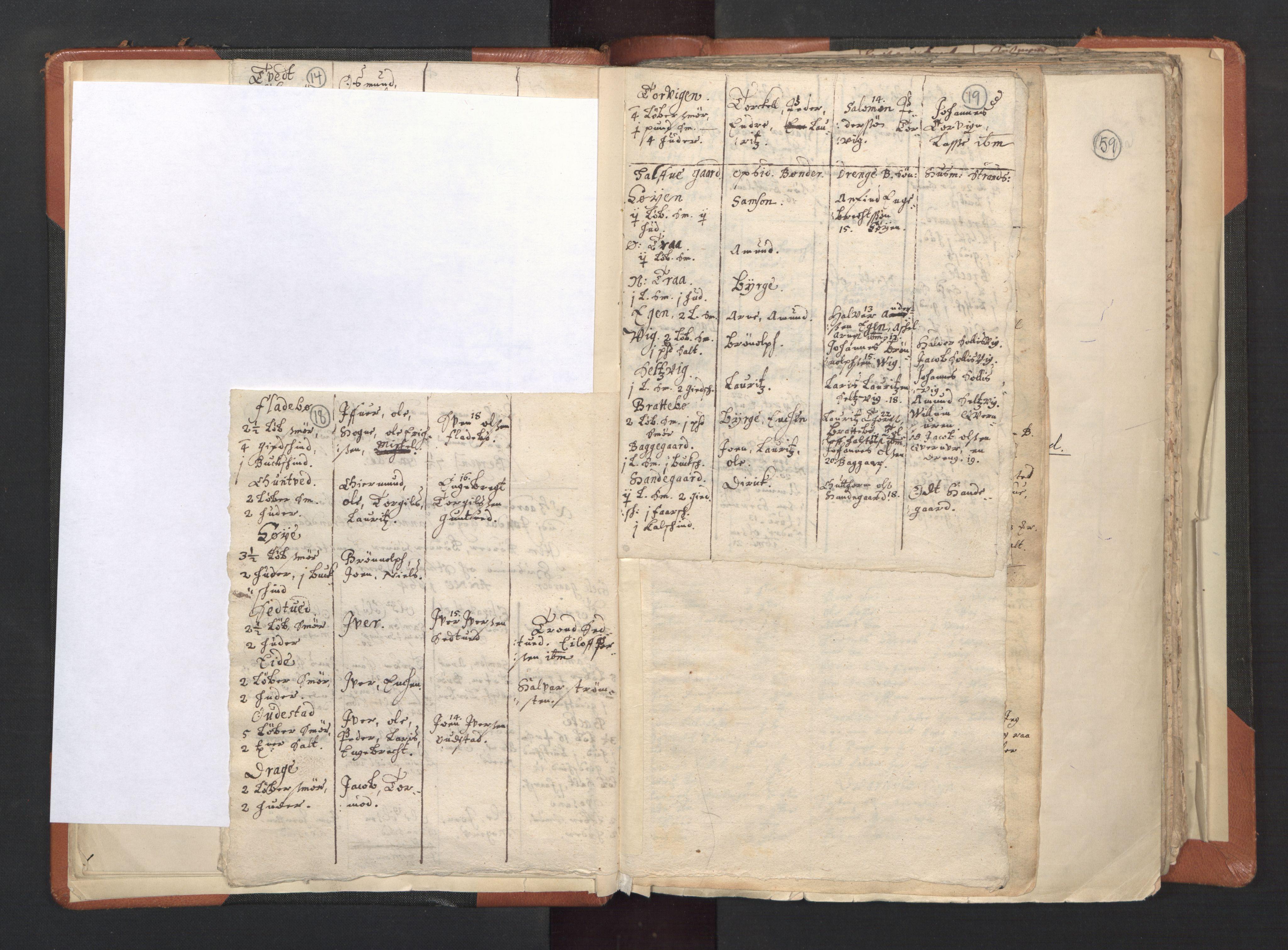 RA, Sogneprestenes manntall 1664-1666, nr. 20: Sunnhordland prosti, 1664-1666, s. 18-19
