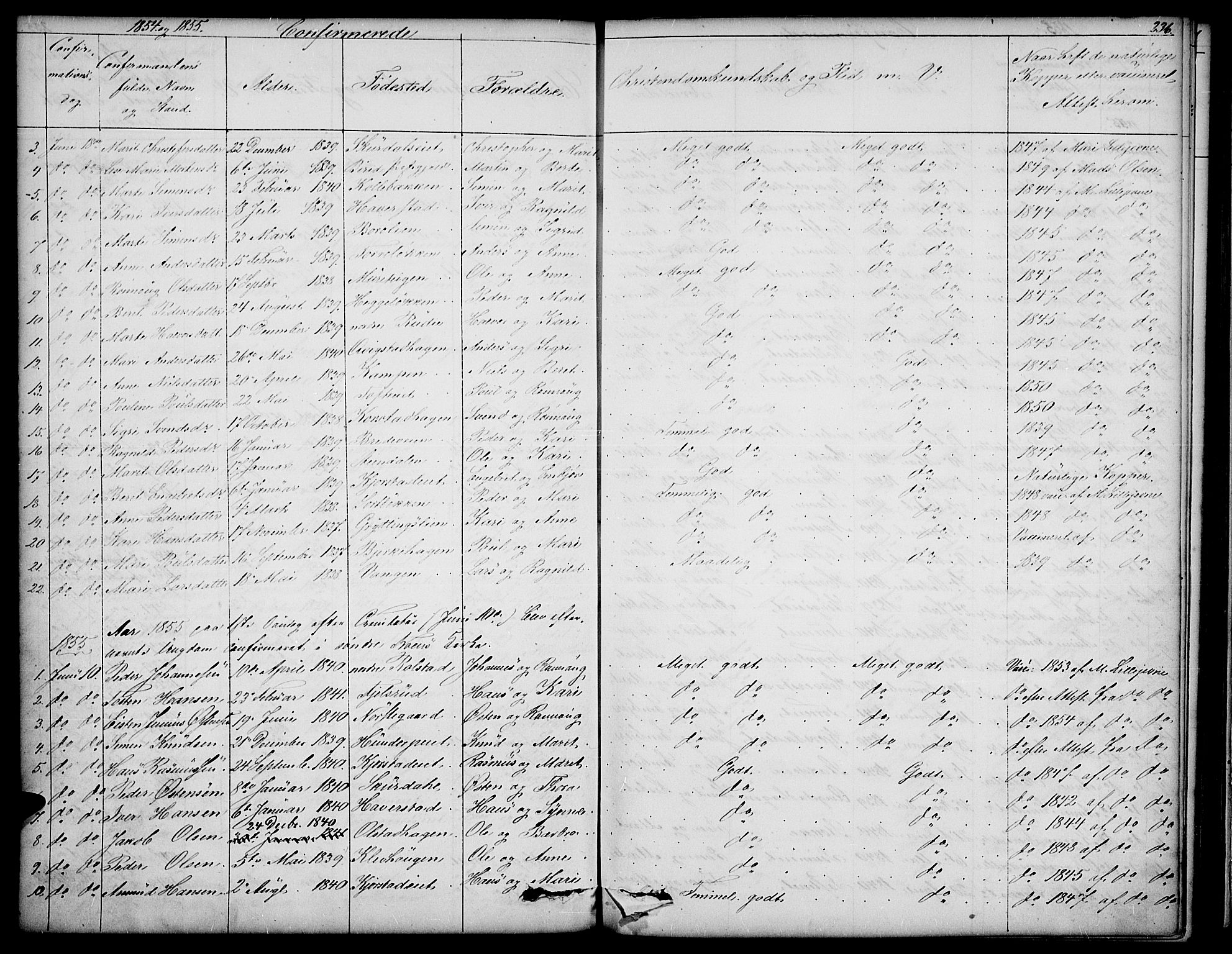 SAH, Sør-Fron prestekontor, H/Ha/Hab/L0001: Klokkerbok nr. 1, 1844-1863, s. 236