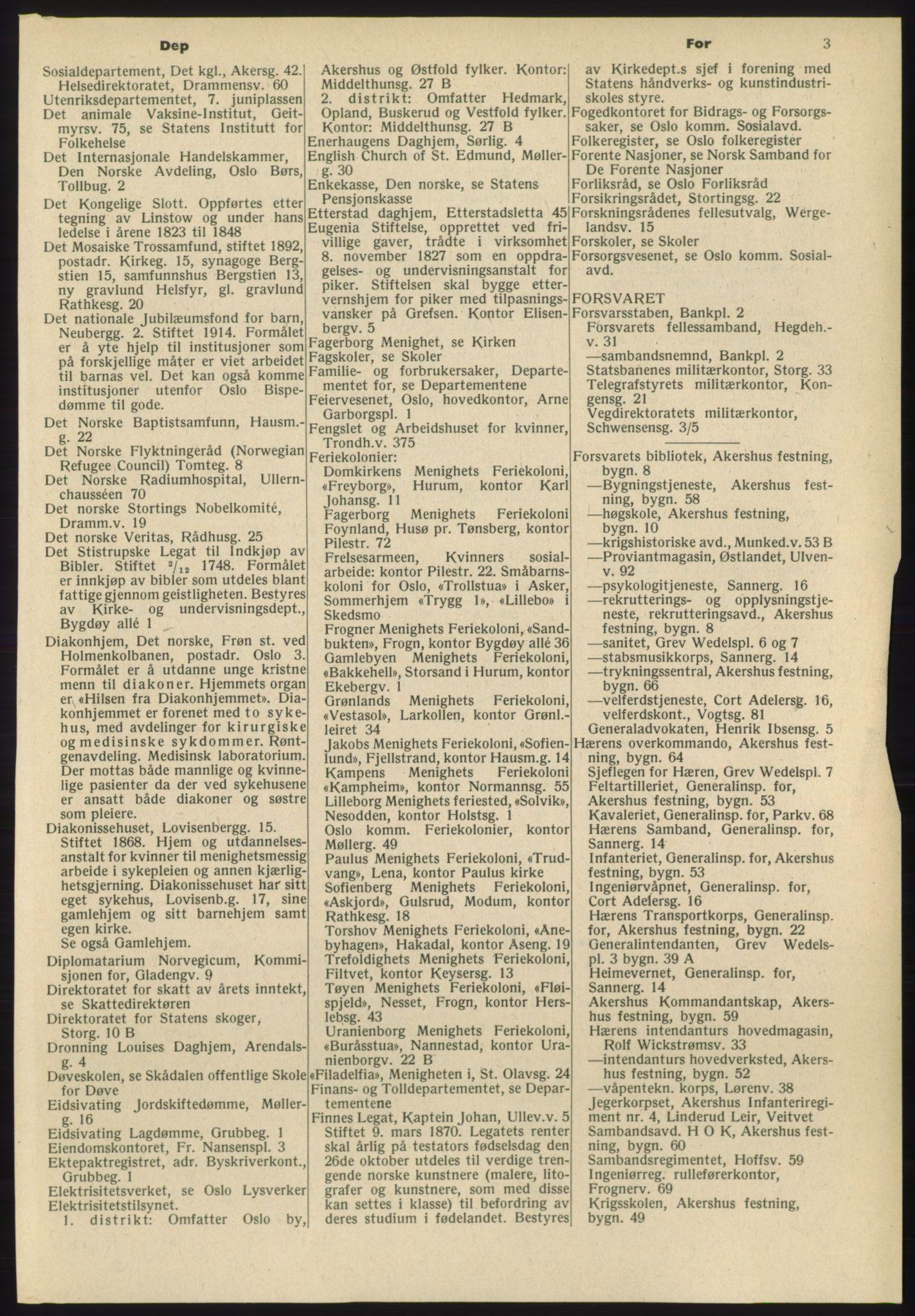 RA, Oslo adressebok (publikasjon)*, 1965-1966, s. 3