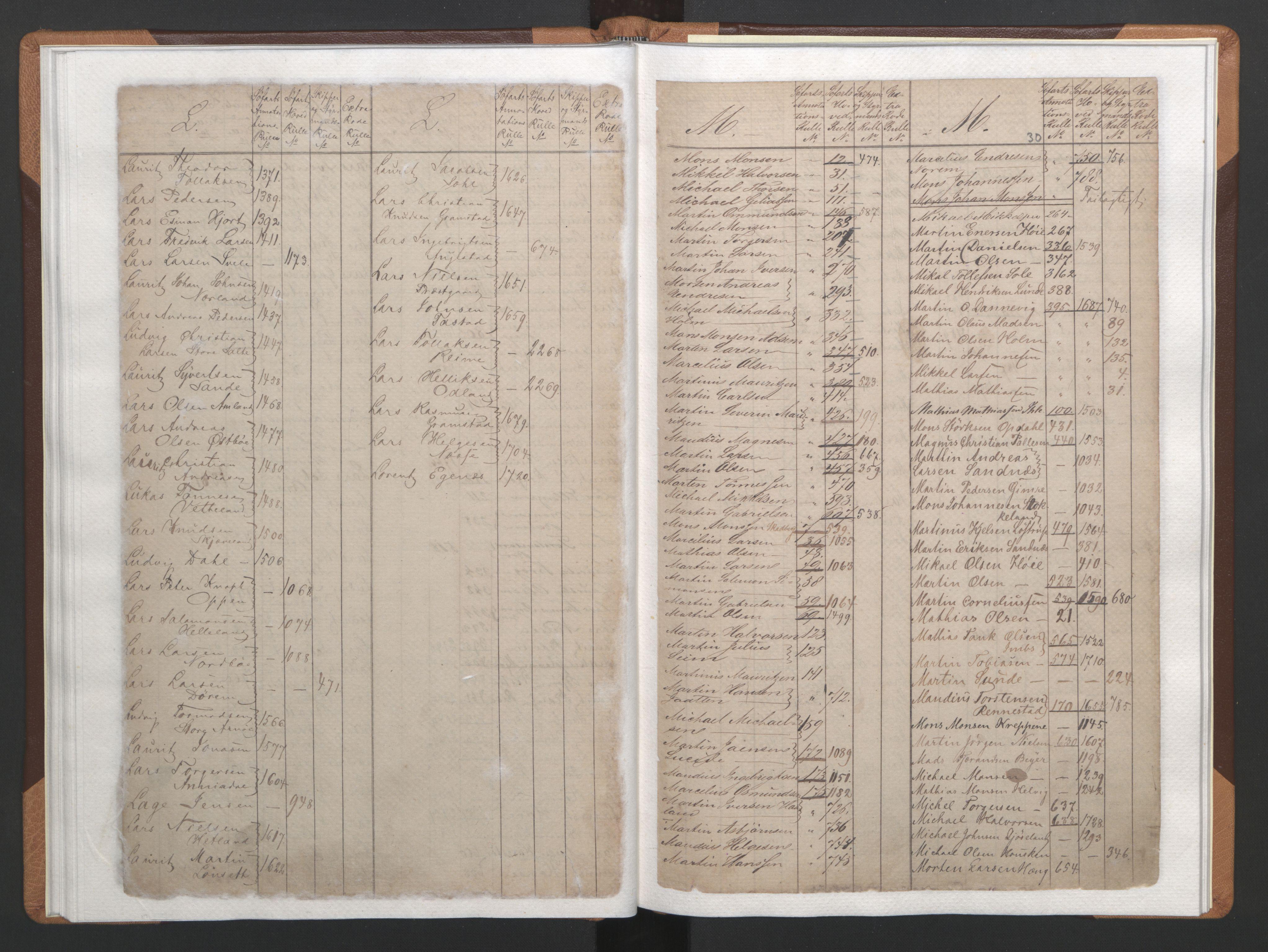 SAST, Stavanger sjømannskontor, F/Fb/Fba/L0002: Navneregister sjøfartsruller, 1860-1869, s. 31