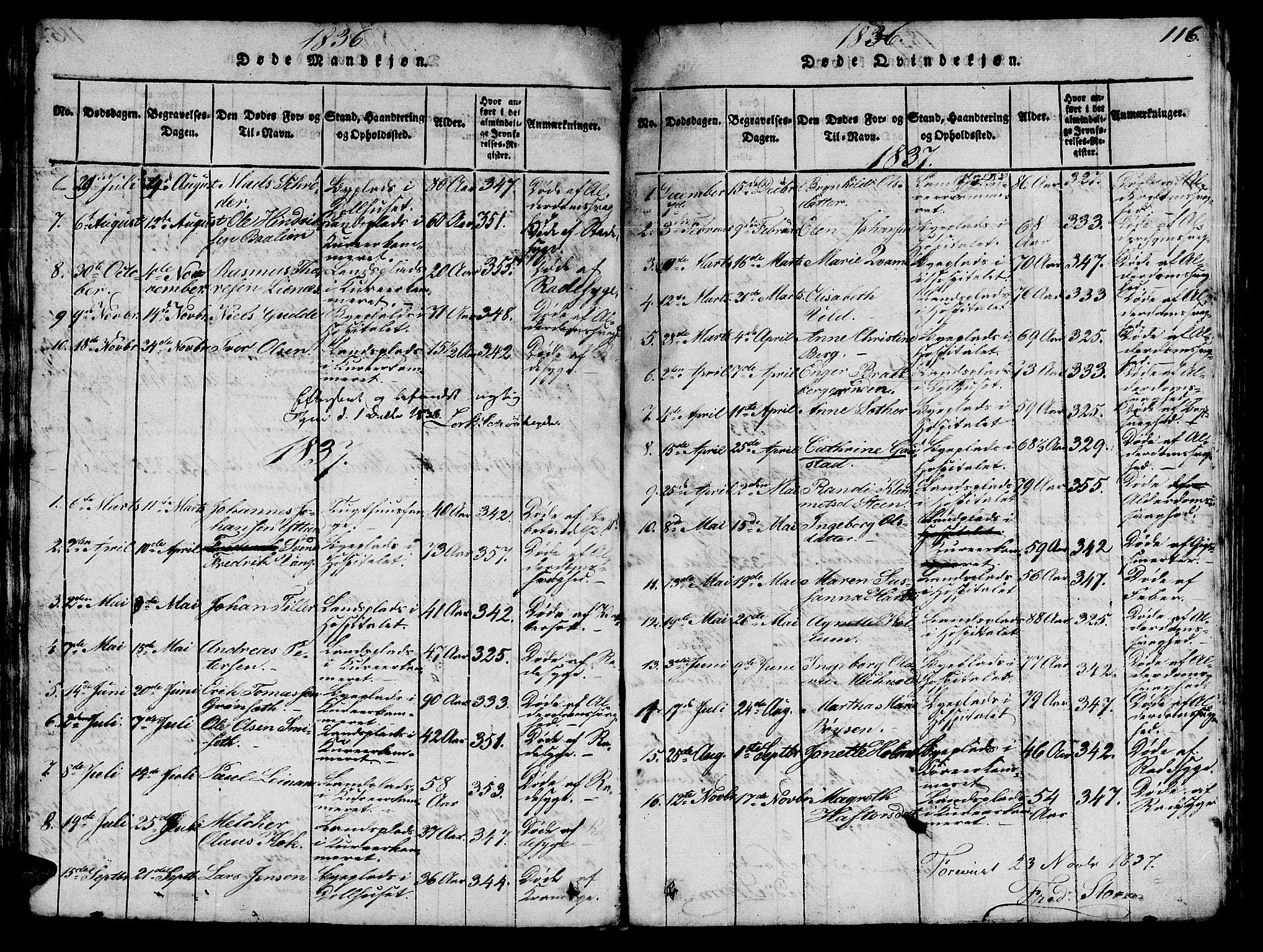 SAT, Ministerialprotokoller, klokkerbøker og fødselsregistre - Sør-Trøndelag, 623/L0478: Klokkerbok nr. 623C01, 1815-1873, s. 116