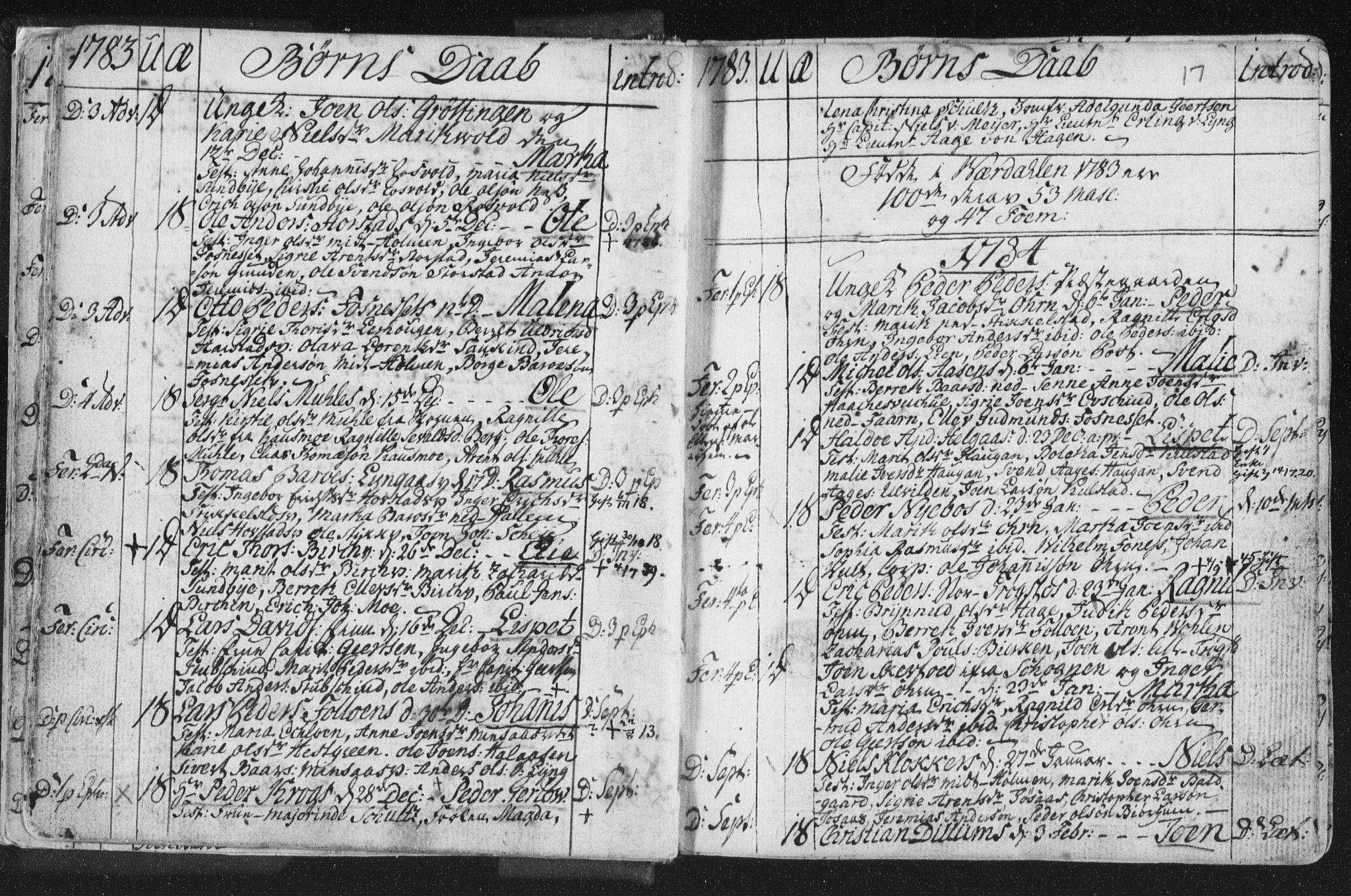 SAT, Ministerialprotokoller, klokkerbøker og fødselsregistre - Nord-Trøndelag, 723/L0232: Ministerialbok nr. 723A03, 1781-1804, s. 17