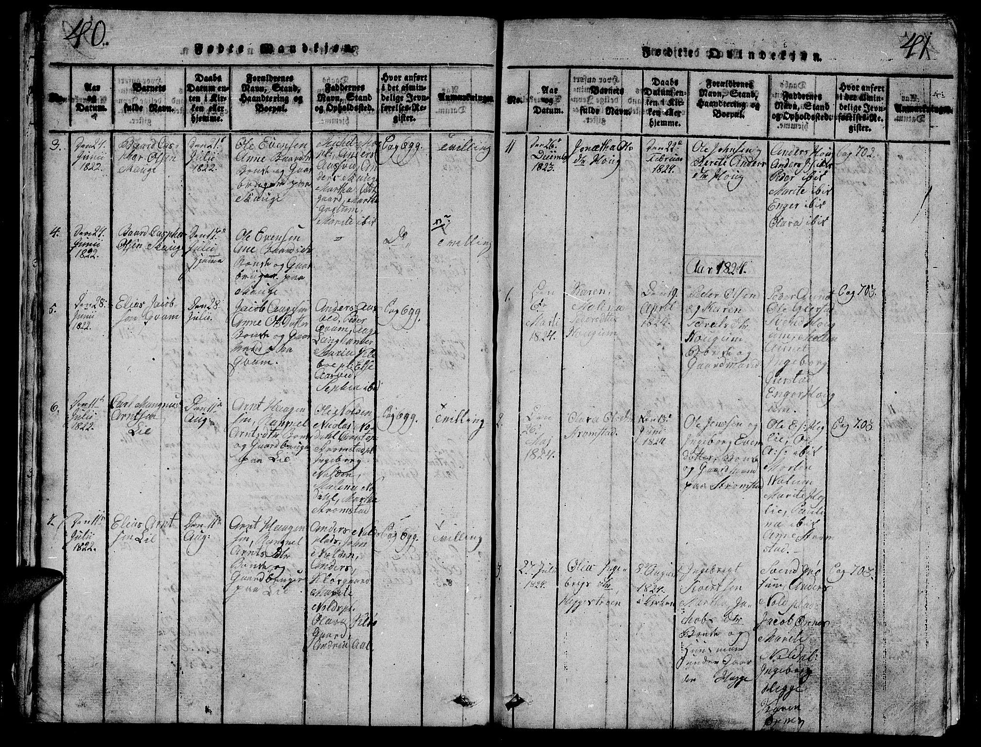 SAT, Ministerialprotokoller, klokkerbøker og fødselsregistre - Nord-Trøndelag, 747/L0459: Klokkerbok nr. 747C01, 1816-1842, s. 40-41