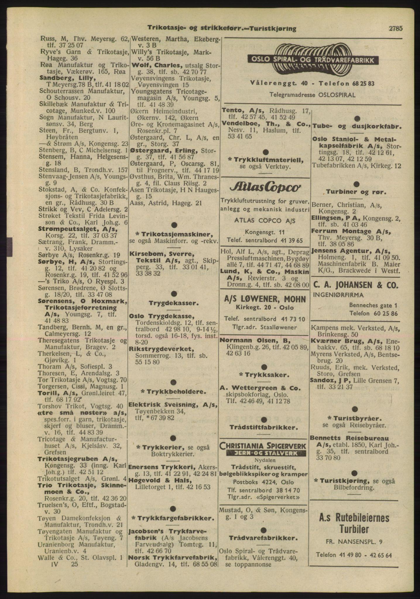 PUBL, Kristiania/Oslo adressebok, 1955, s. 2785