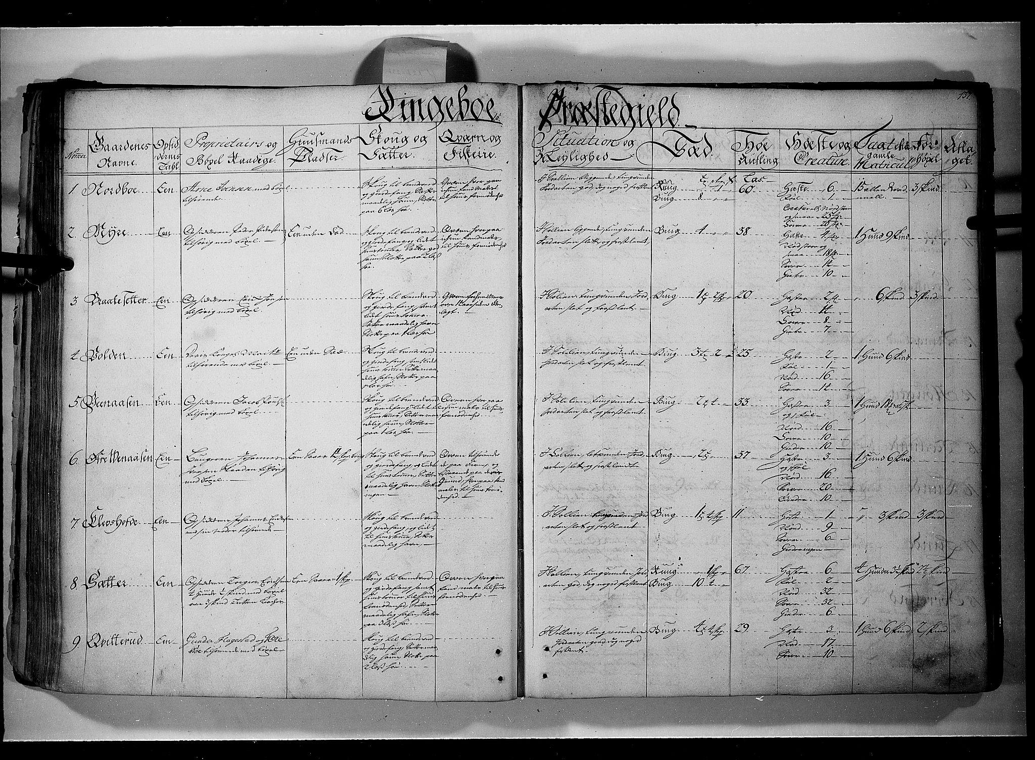 RA, Rentekammeret inntil 1814, Realistisk ordnet avdeling, N/Nb/Nbf/L0107: Gudbrandsdalen eksaminasjonsprotokoll, 1723, s. 136b-137a