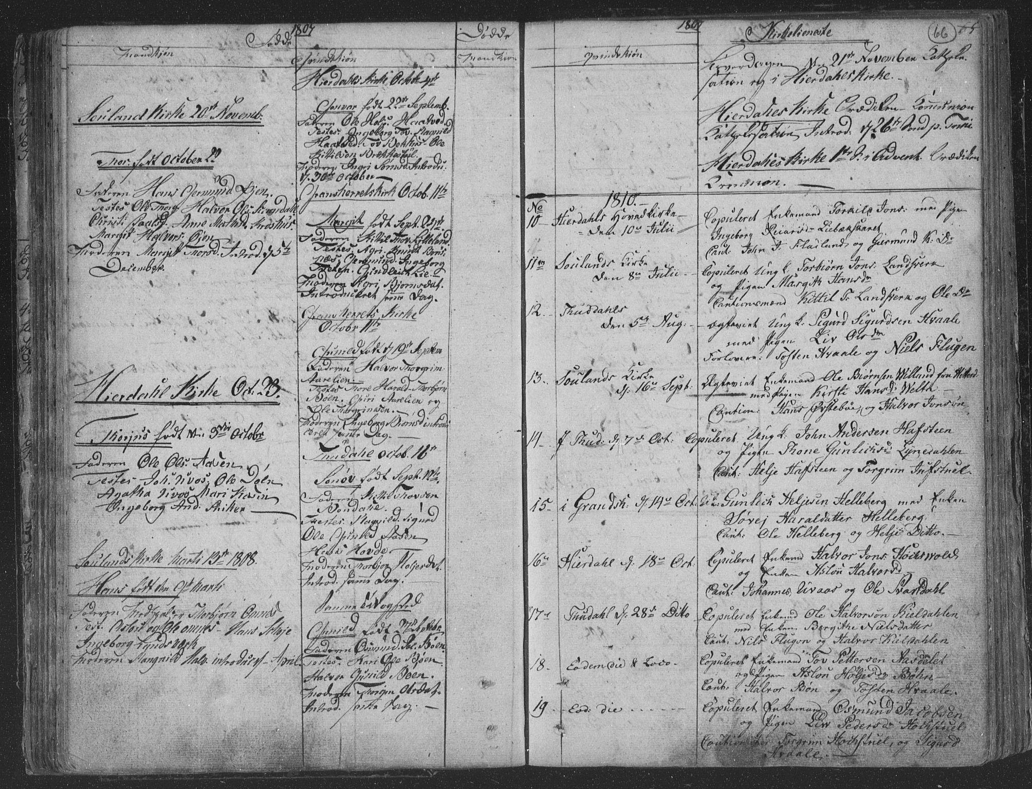 SAKO, Hjartdal kirkebøker, F/Fa/L0006: Ministerialbok nr. I 6, 1801-1814, s. 66