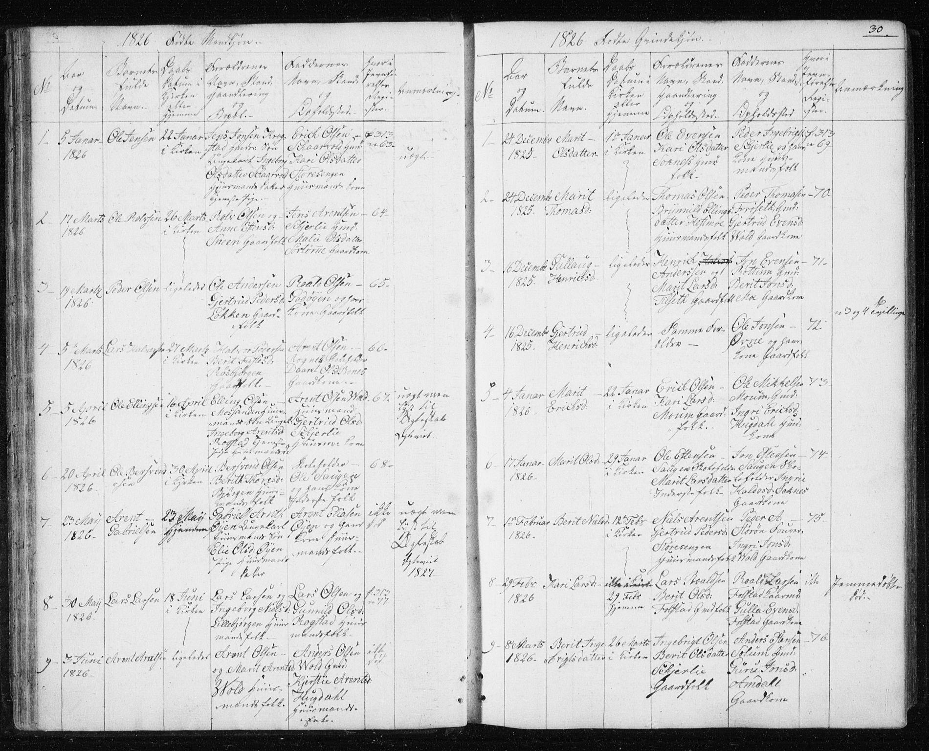 SAT, Ministerialprotokoller, klokkerbøker og fødselsregistre - Sør-Trøndelag, 687/L1017: Klokkerbok nr. 687C01, 1816-1837, s. 30